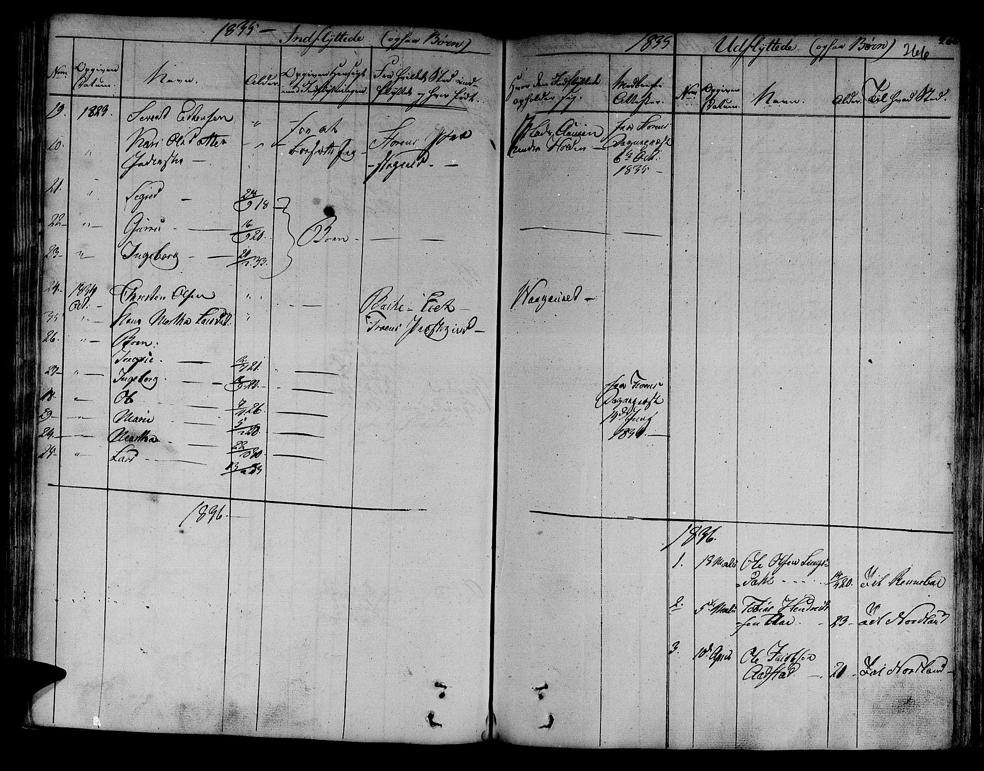 SAT, Ministerialprotokoller, klokkerbøker og fødselsregistre - Sør-Trøndelag, 630/L0492: Ministerialbok nr. 630A05, 1830-1840, s. 266