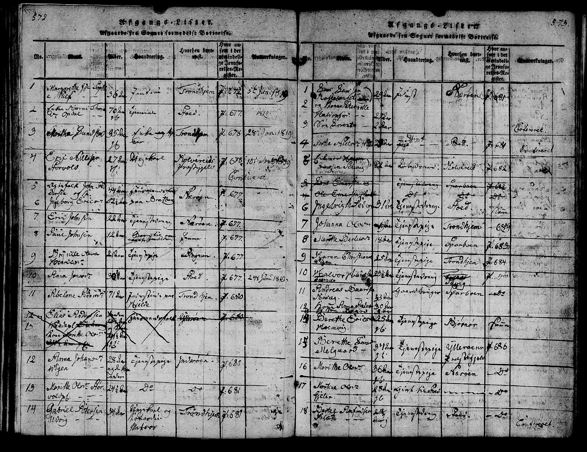 SAT, Ministerialprotokoller, klokkerbøker og fødselsregistre - Nord-Trøndelag, 741/L0400: Klokkerbok nr. 741C01, 1817-1825, s. 572-573