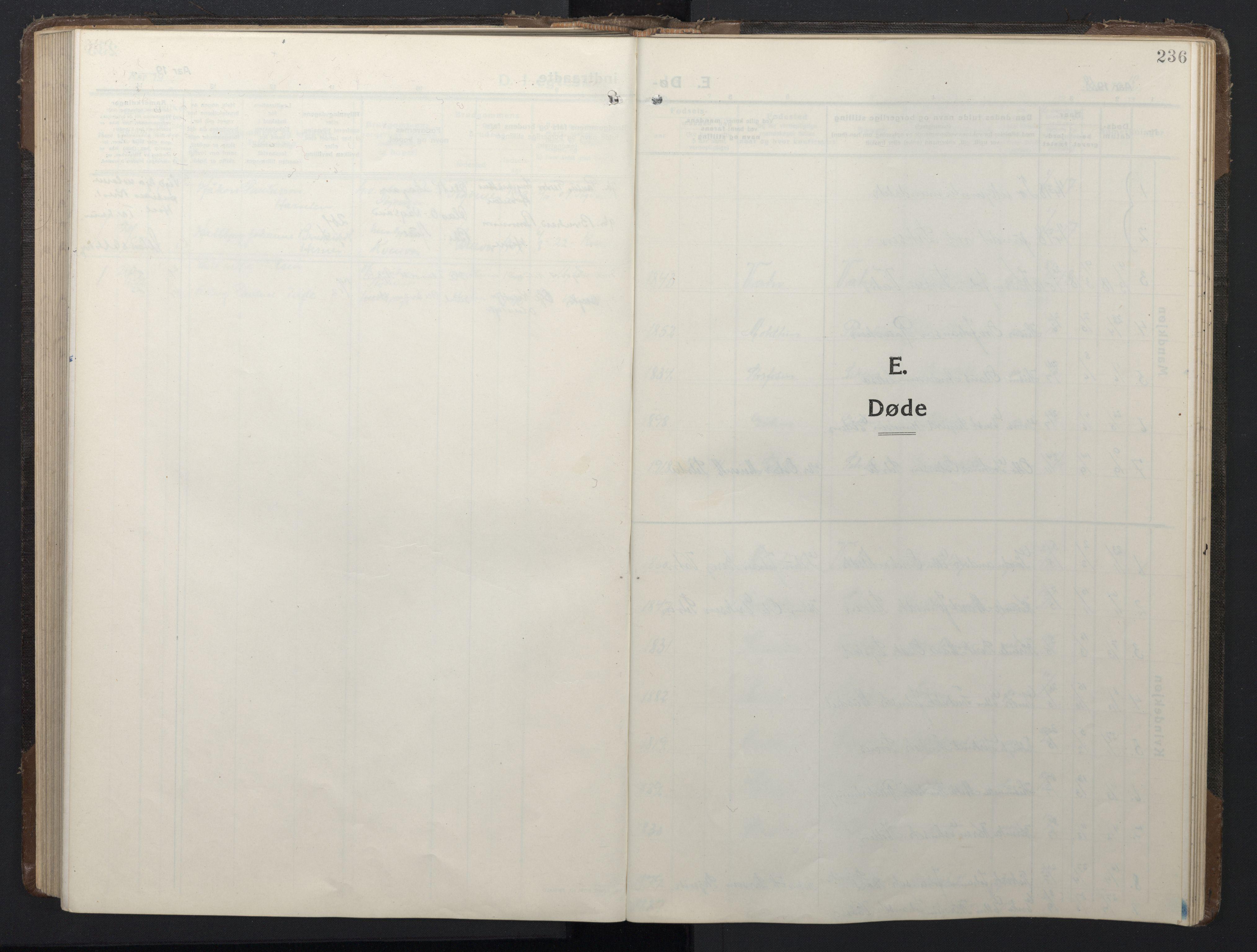 SAT, Ministerialprotokoller, klokkerbøker og fødselsregistre - Sør-Trøndelag, 662/L0758: Klokkerbok nr. 662C03, 1918-1948, s. 236