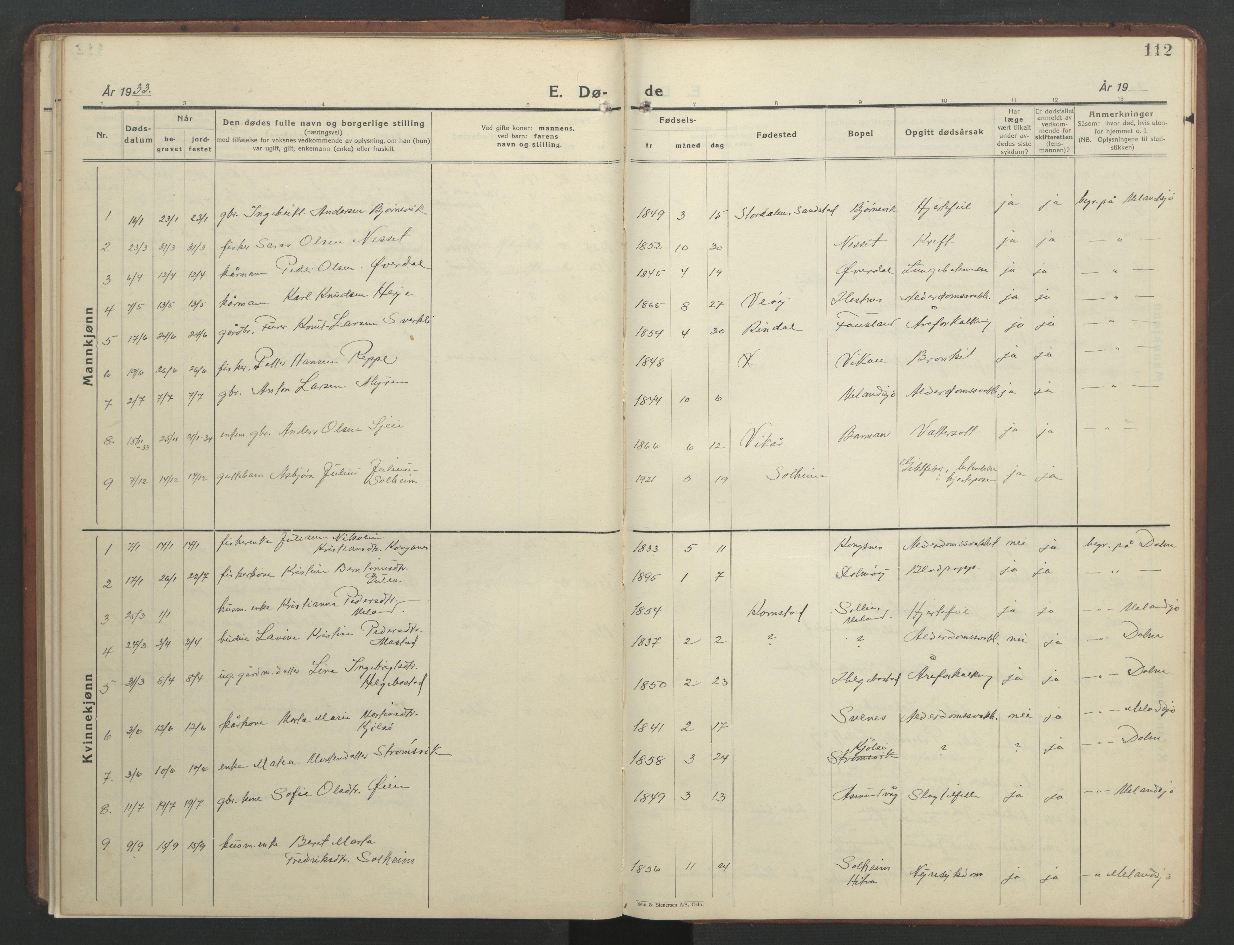 SAT, Ministerialprotokoller, klokkerbøker og fødselsregistre - Sør-Trøndelag, 634/L0544: Klokkerbok nr. 634C06, 1927-1948, s. 112