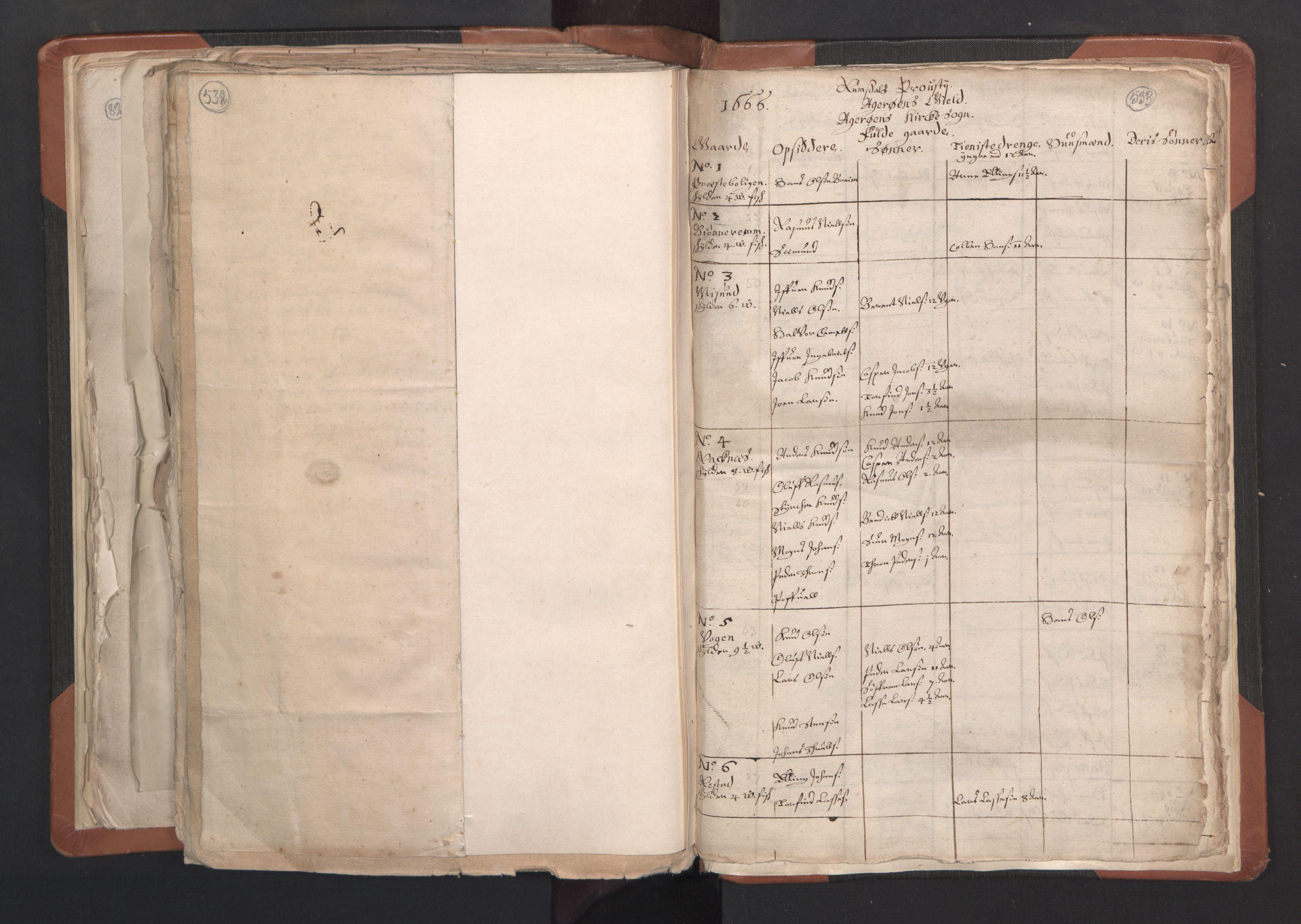 RA, Sogneprestenes manntall 1664-1666, nr. 27: Romsdal prosti, 1664-1666, s. 532-533