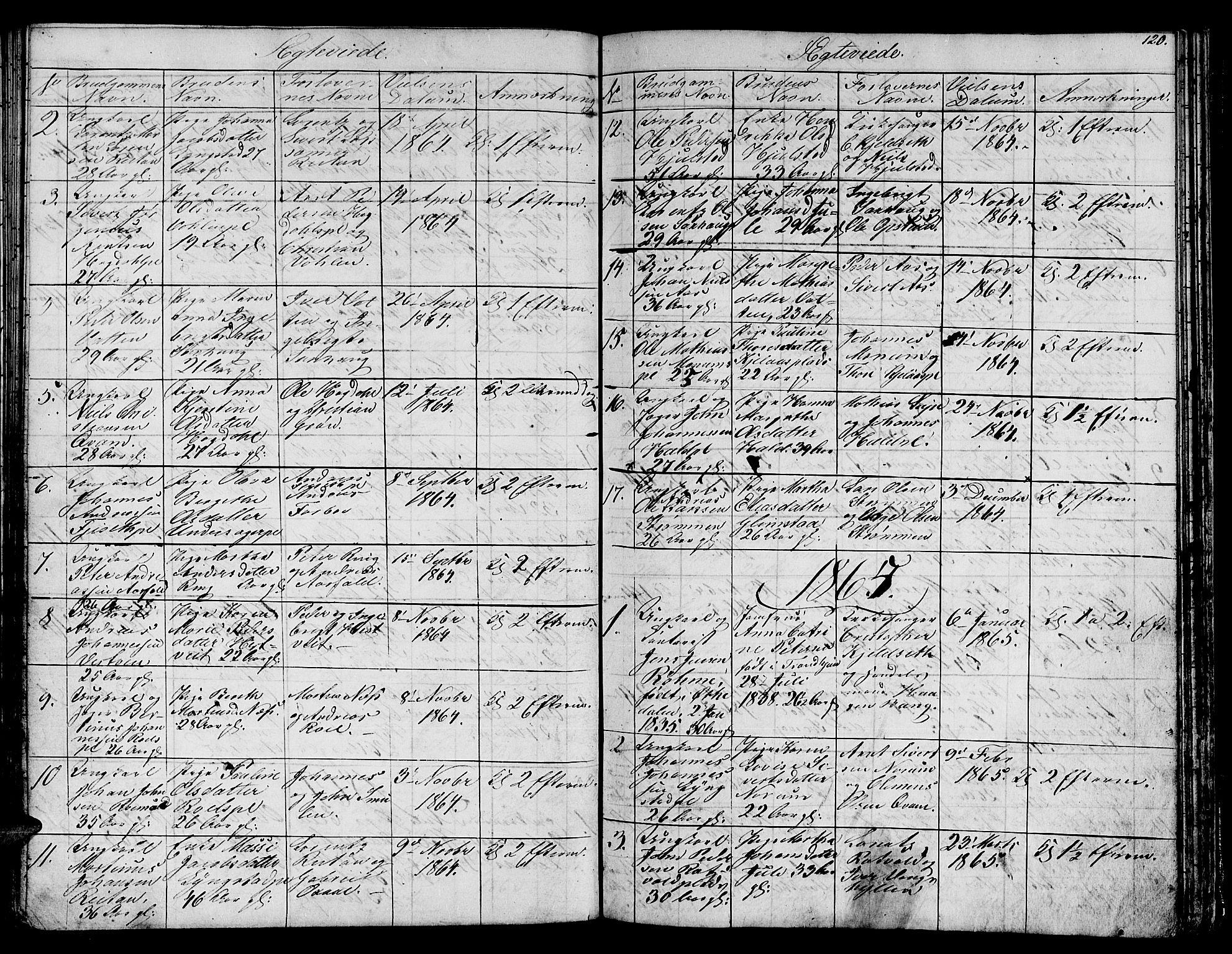 SAT, Ministerialprotokoller, klokkerbøker og fødselsregistre - Nord-Trøndelag, 730/L0299: Klokkerbok nr. 730C02, 1849-1871, s. 120