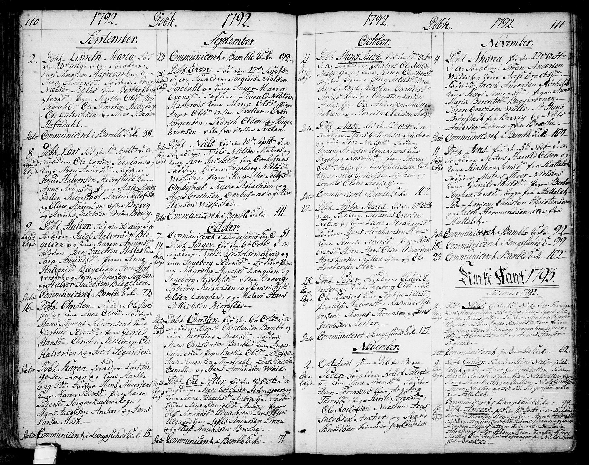 SAKO, Bamble kirkebøker, F/Fa/L0002: Ministerialbok nr. I 2, 1775-1814, s. 110-111