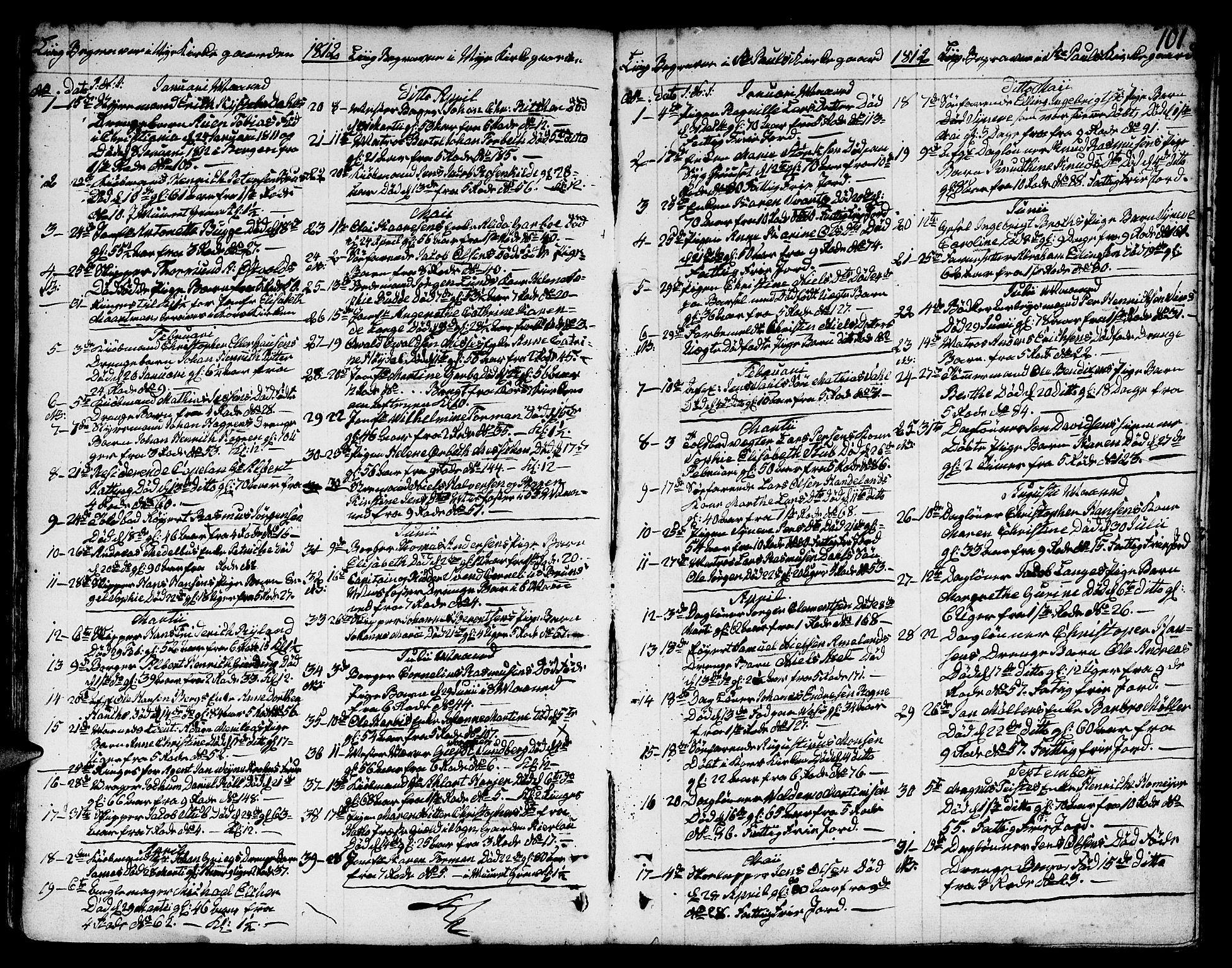 SAB, Nykirken Sokneprestembete, H/Hab: Klokkerbok nr. A 3, 1775-1820, s. 101