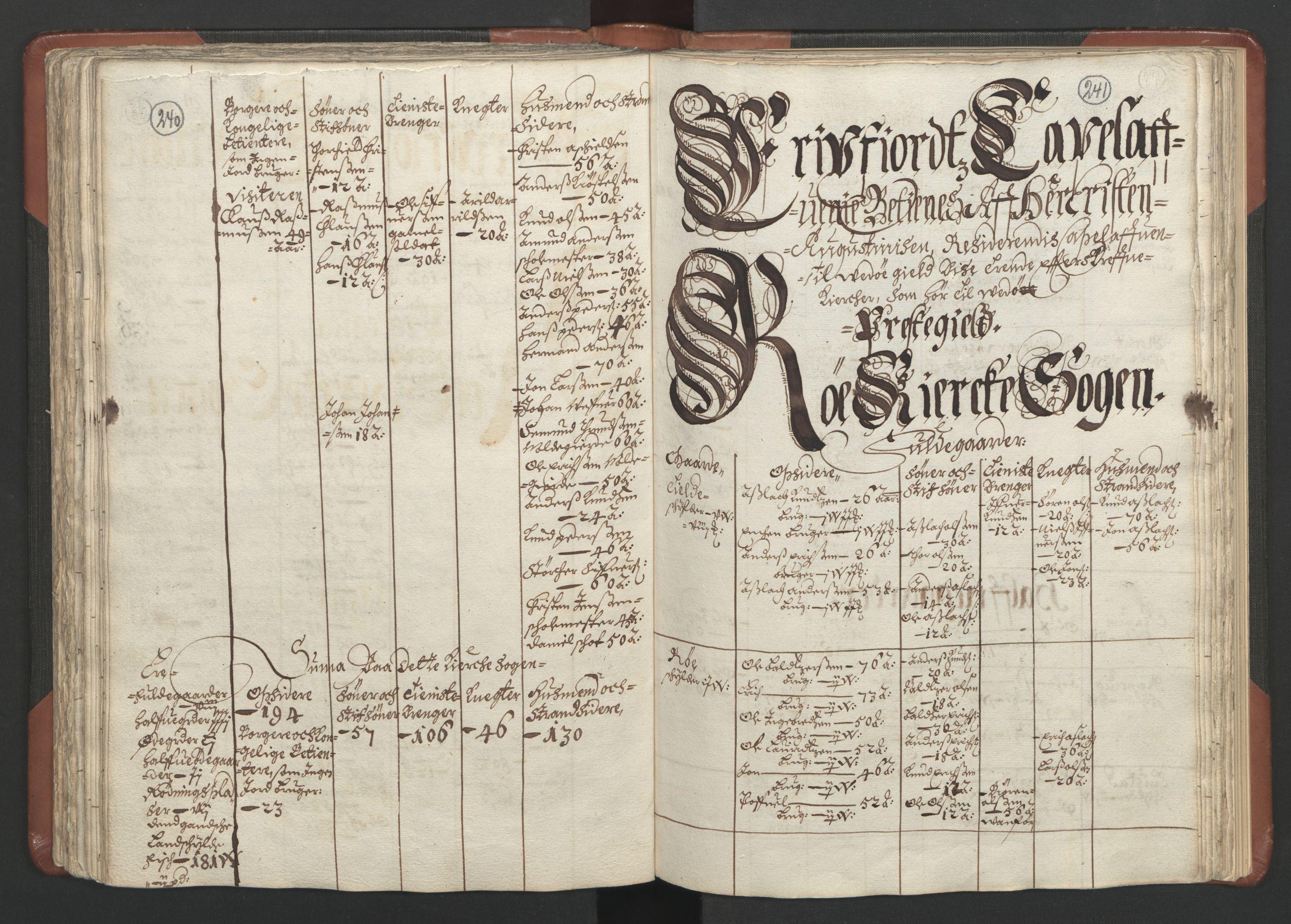 RA, Fogdenes og sorenskrivernes manntall 1664-1666, nr. 16: Romsdal fogderi og Sunnmøre fogderi, 1664-1665, s. 240-241