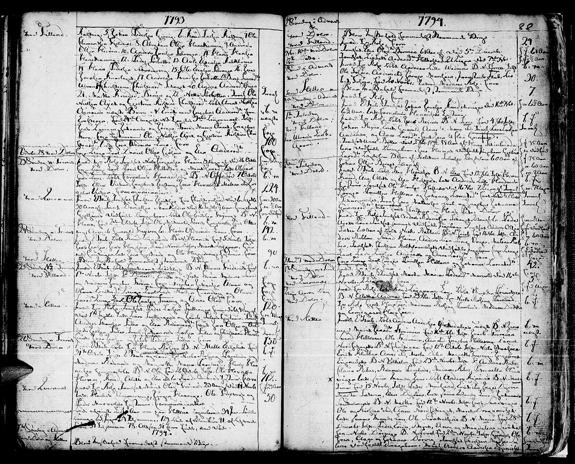 SAT, Ministerialprotokoller, klokkerbøker og fødselsregistre - Sør-Trøndelag, 634/L0526: Ministerialbok nr. 634A02, 1775-1818, s. 88