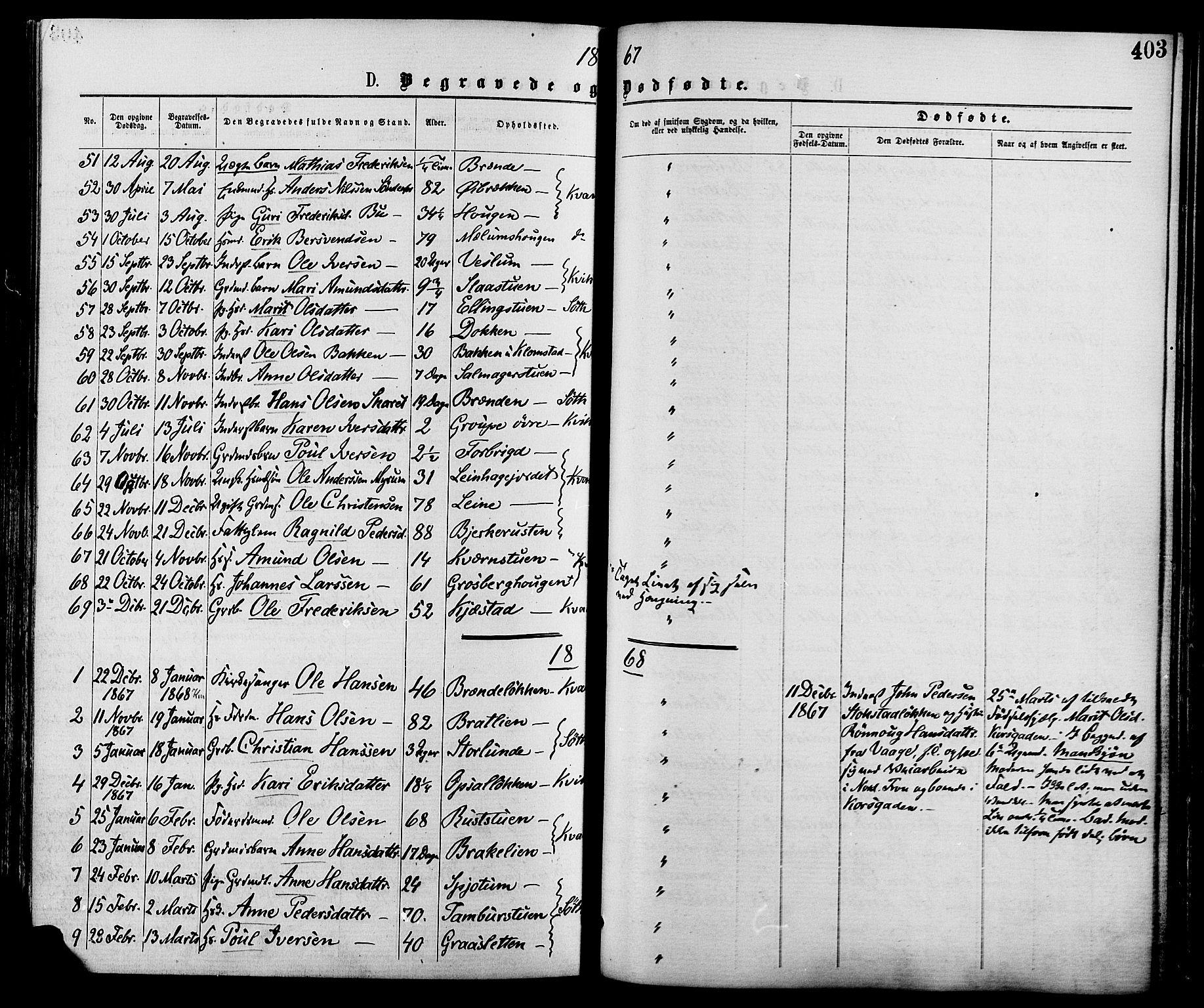 SAH, Nord-Fron prestekontor, Ministerialbok nr. 2, 1865-1883, s. 403