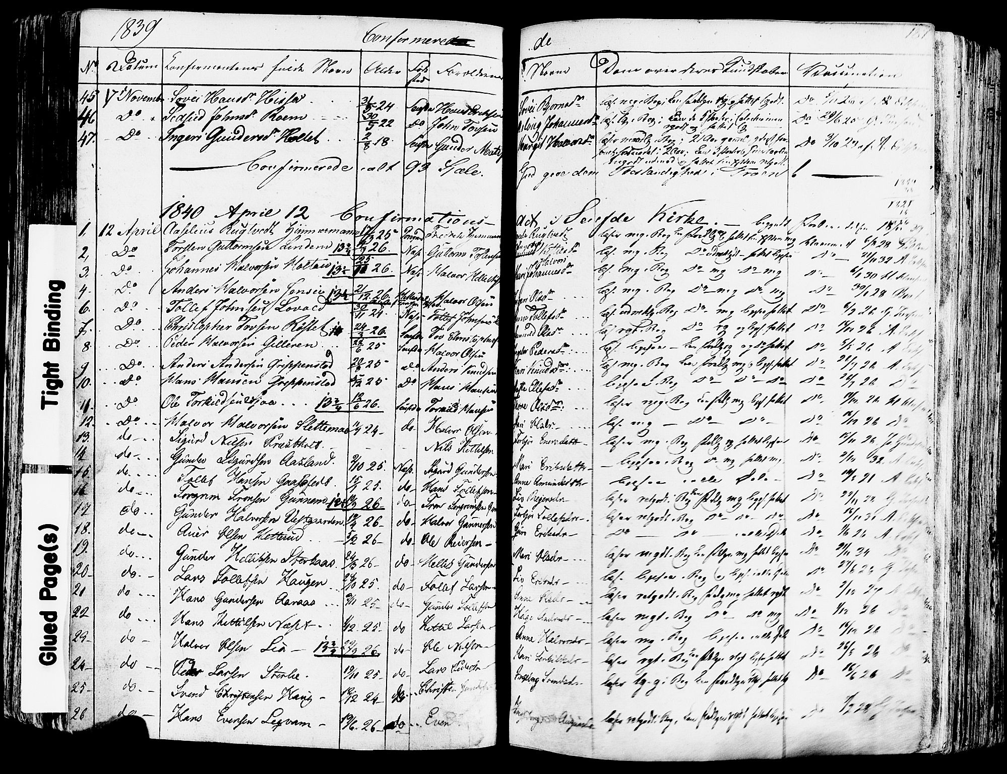 SAKO, Sauherad kirkebøker, F/Fa/L0006: Ministerialbok nr. I 6, 1827-1850, s. 187