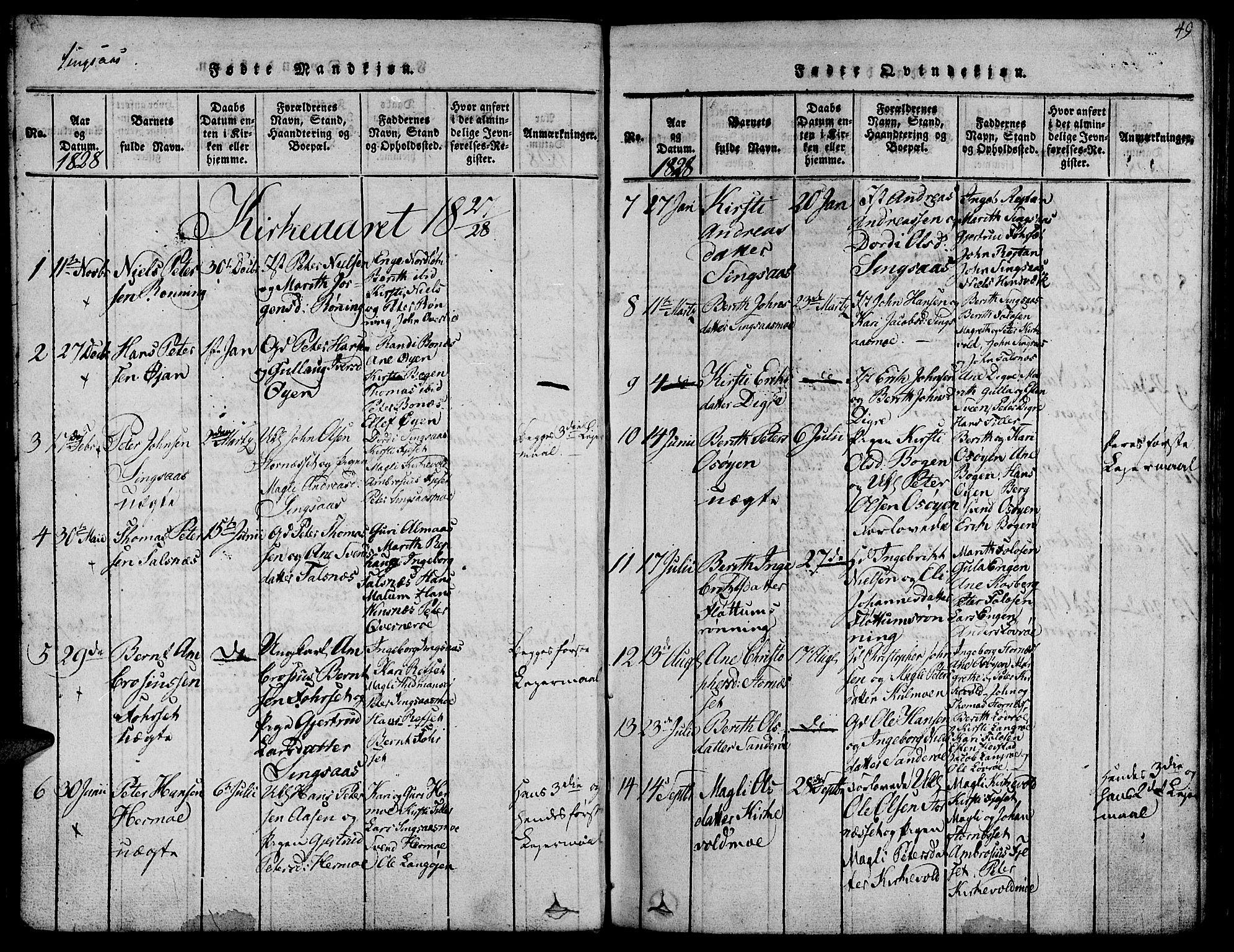 SAT, Ministerialprotokoller, klokkerbøker og fødselsregistre - Sør-Trøndelag, 685/L0955: Ministerialbok nr. 685A03 /2, 1817-1829, s. 49
