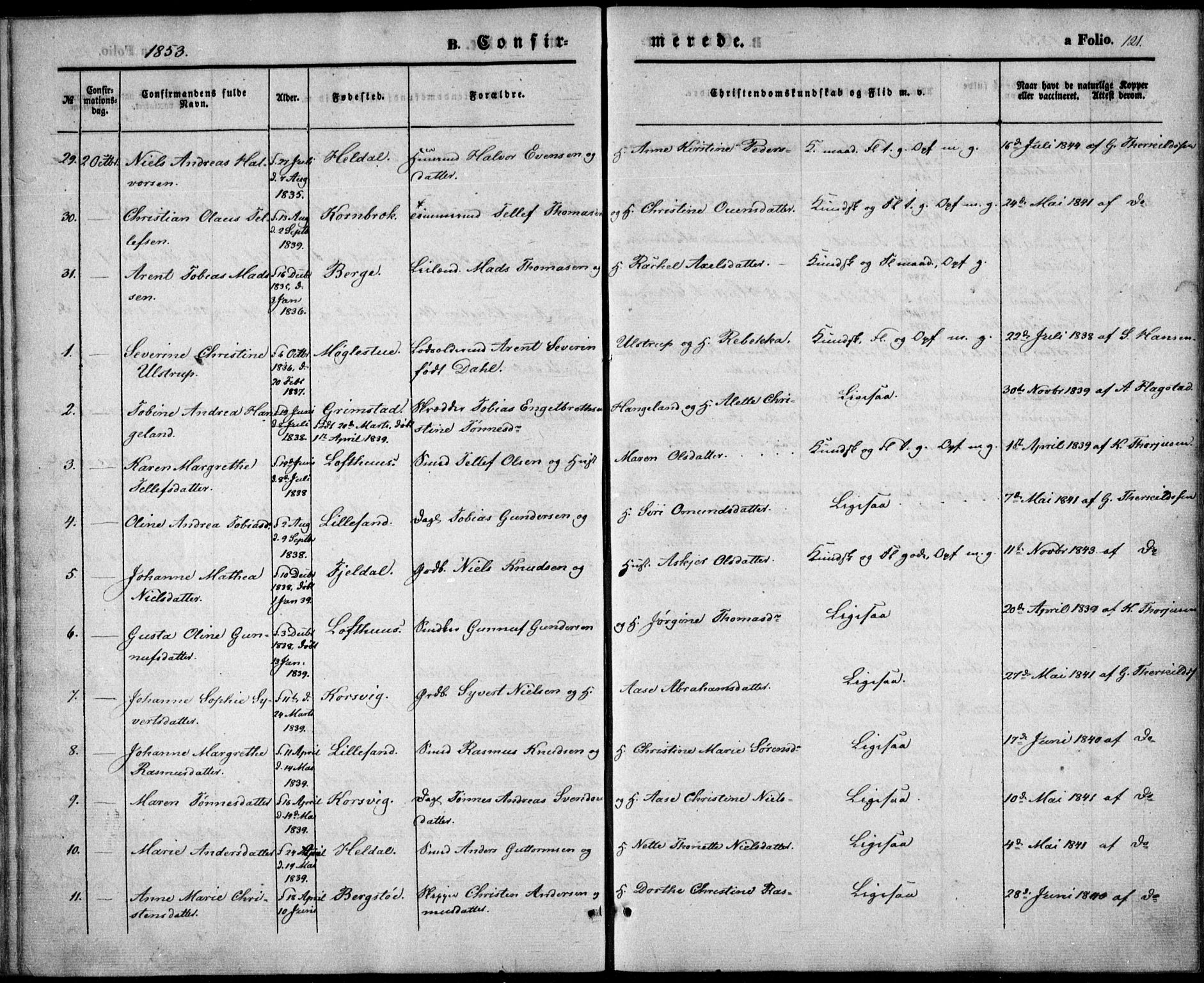 SAK, Vestre Moland sokneprestkontor, F/Fb/Fbb/L0003: Klokkerbok nr. B 3, 1851-1861, s. 121