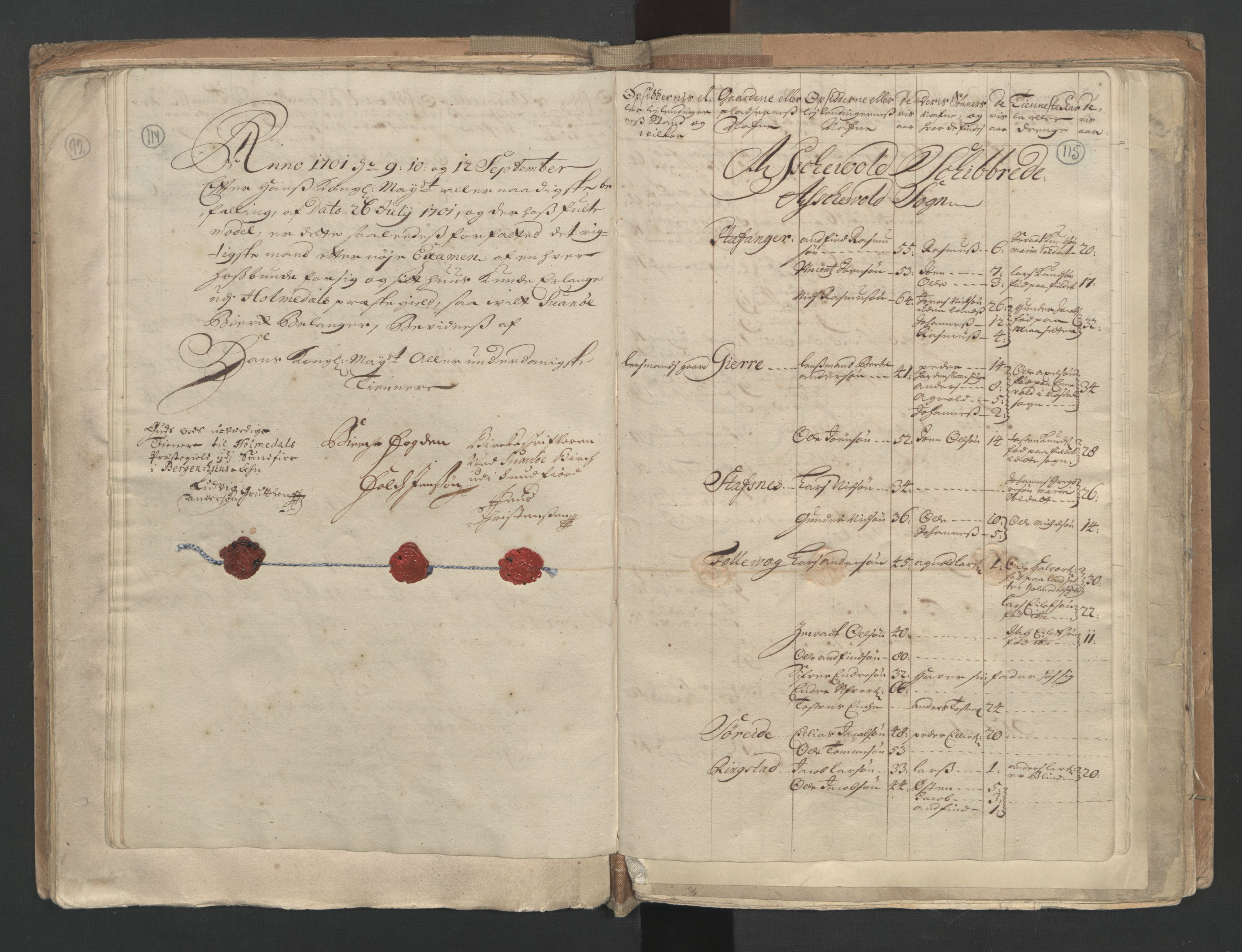 RA, Manntallet 1701, nr. 9: Sunnfjord fogderi, Nordfjord fogderi og Svanø birk, 1701, s. 114-115