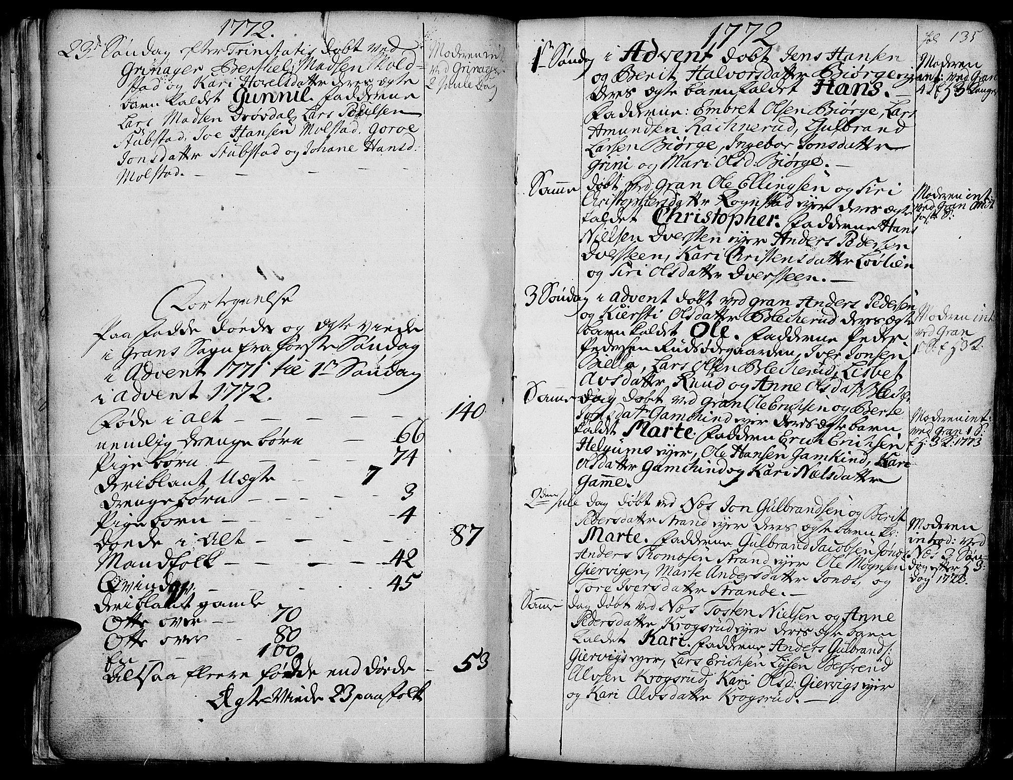 SAH, Gran prestekontor, Ministerialbok nr. 4, 1759-1775, s. 135