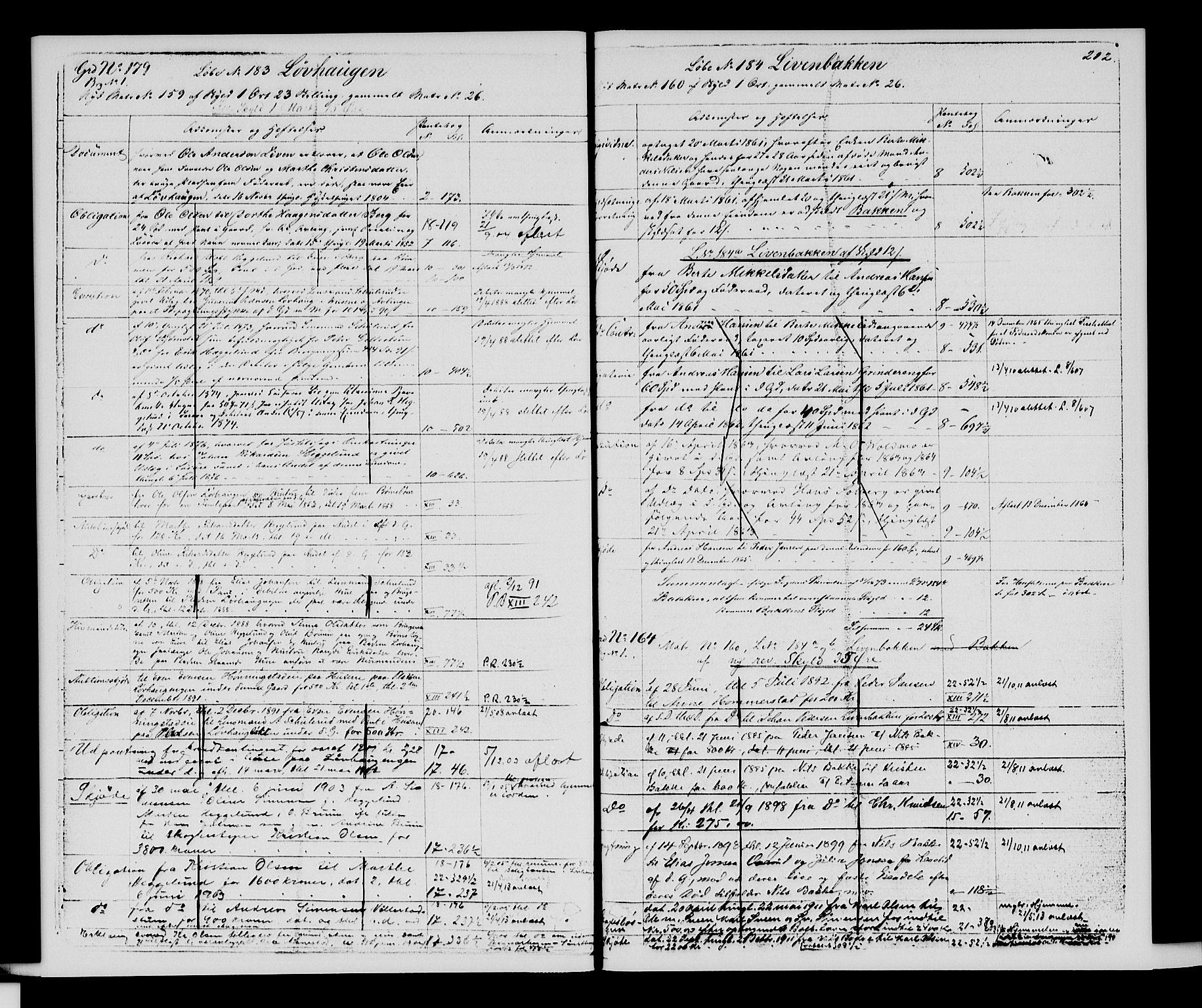 SAH, Sør-Hedmark sorenskriveri, H/Ha/Hac/Hacc/L0001: Panteregister nr. 3.1, 1855-1943, s. 212