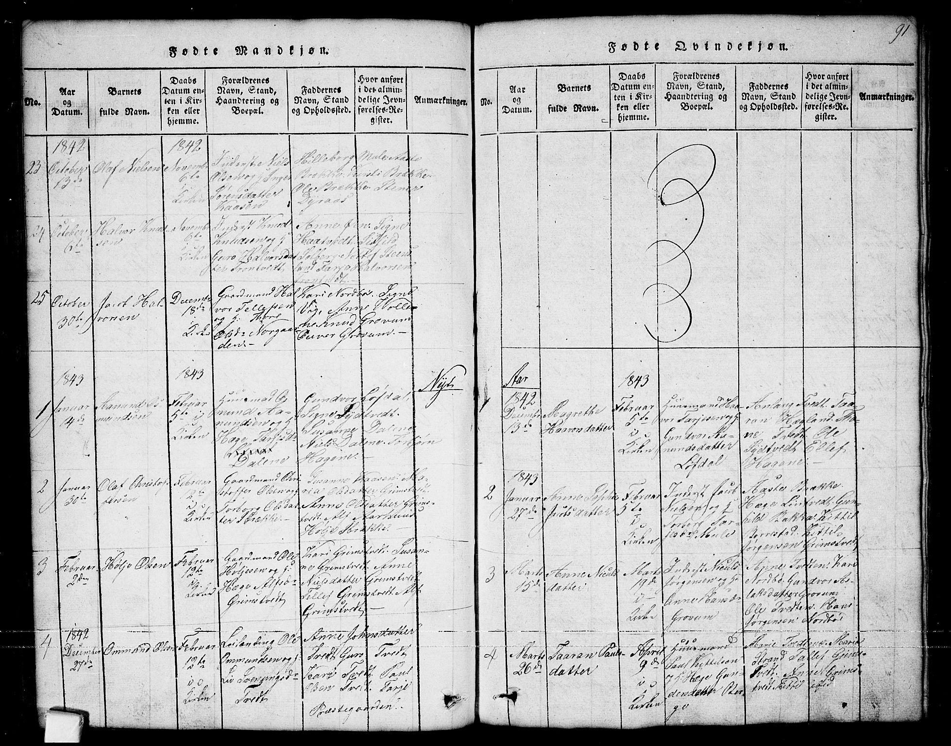 SAKO, Nissedal kirkebøker, G/Ga/L0001: Klokkerbok nr. I 1, 1814-1860, s. 91