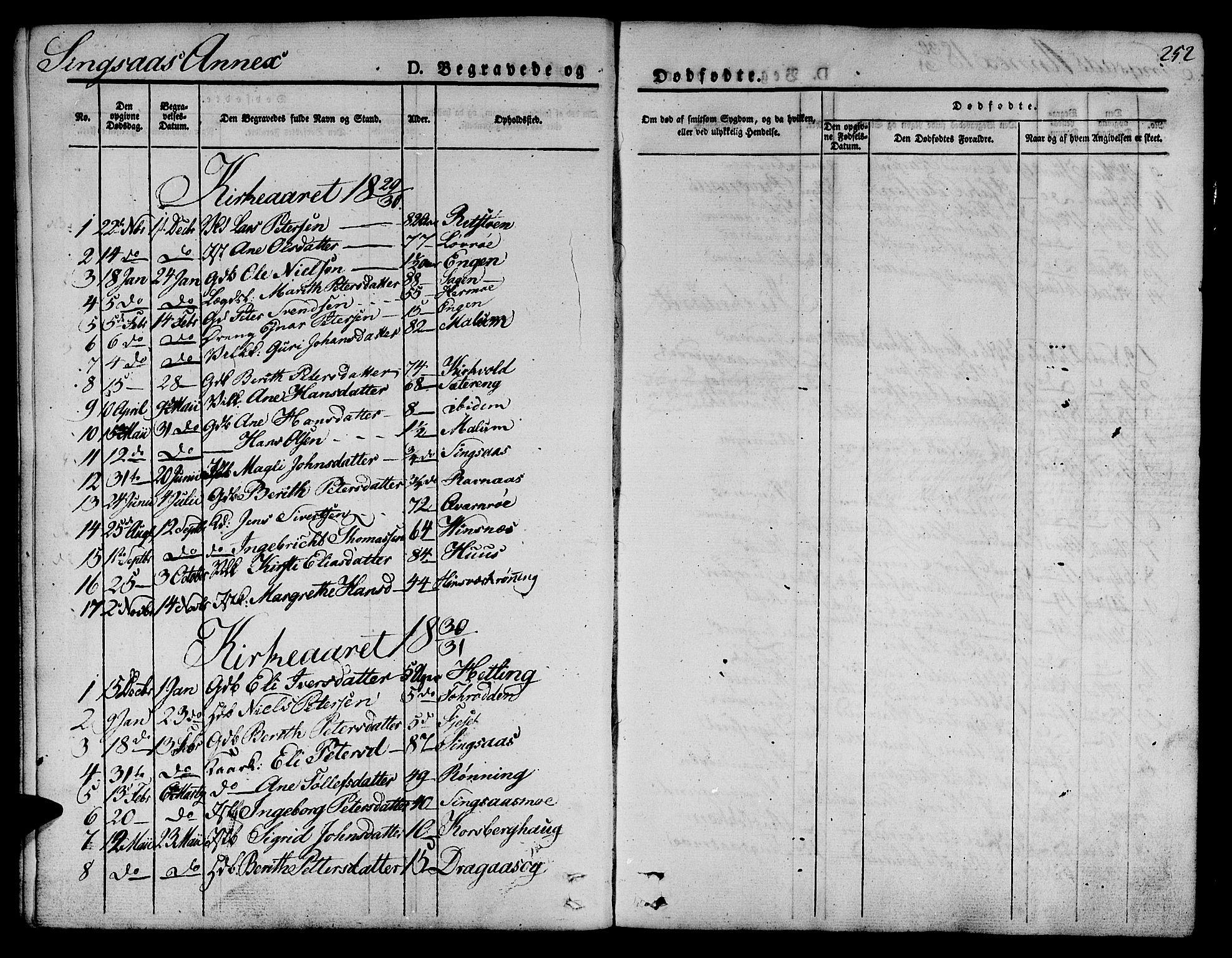 SAT, Ministerialprotokoller, klokkerbøker og fødselsregistre - Sør-Trøndelag, 685/L0961: Ministerialbok nr. 685A05 /2, 1829-1845, s. 252