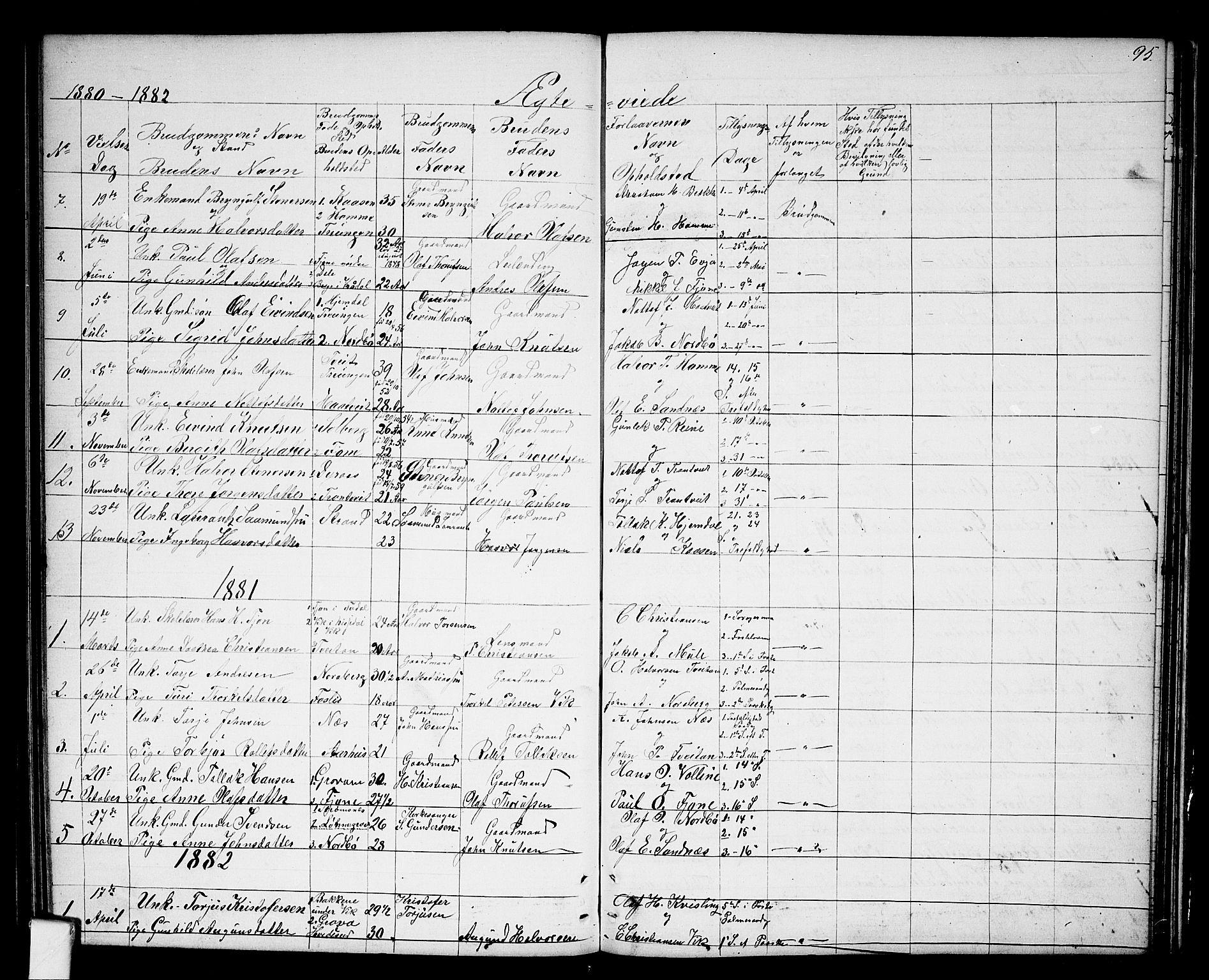 SAKO, Nissedal kirkebøker, G/Ga/L0002: Klokkerbok nr. I 2, 1861-1887, s. 95