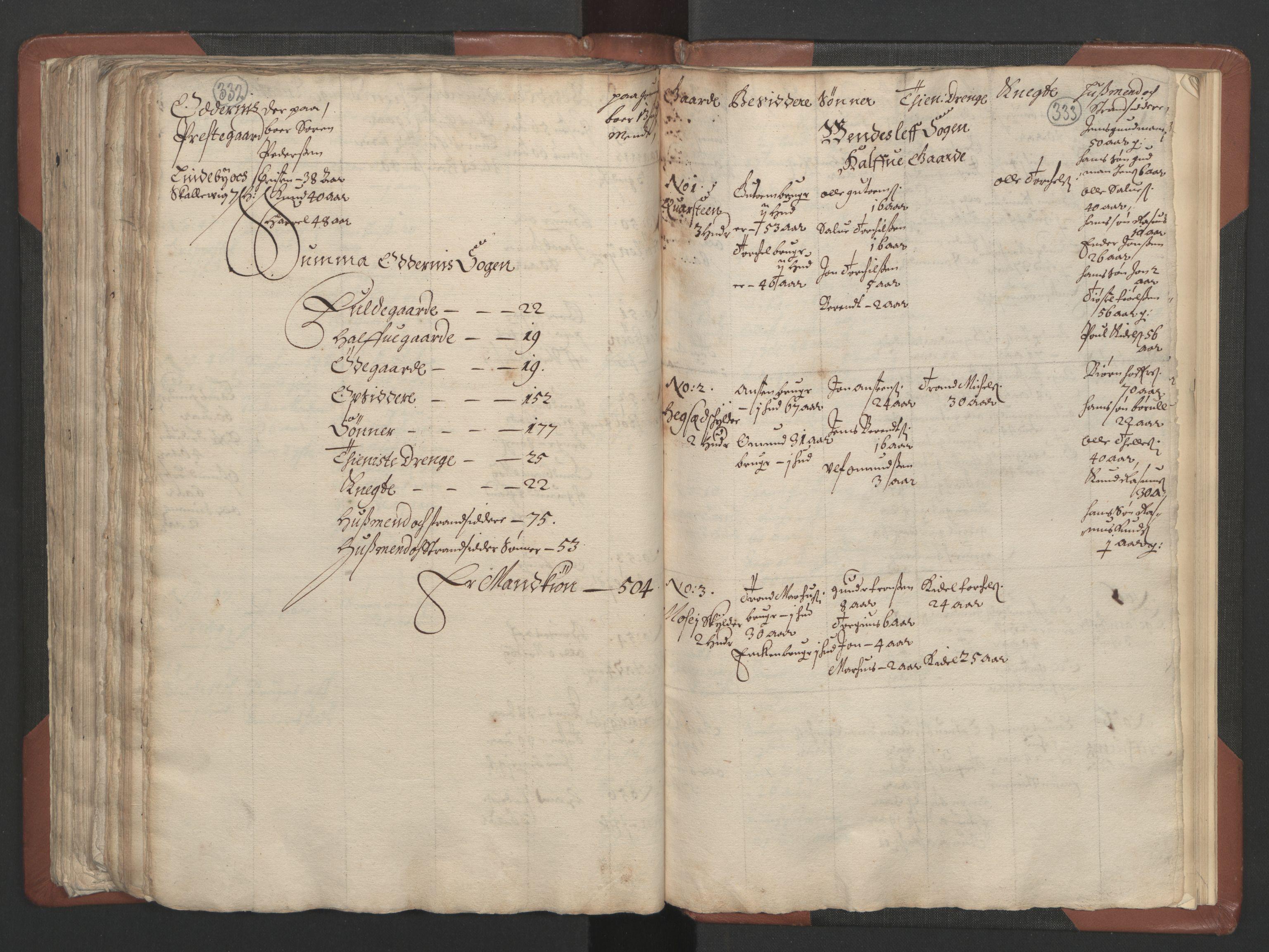 RA, Fogdenes og sorenskrivernes manntall 1664-1666, nr. 9: Mandal len, 1664-1666, s. 332-333