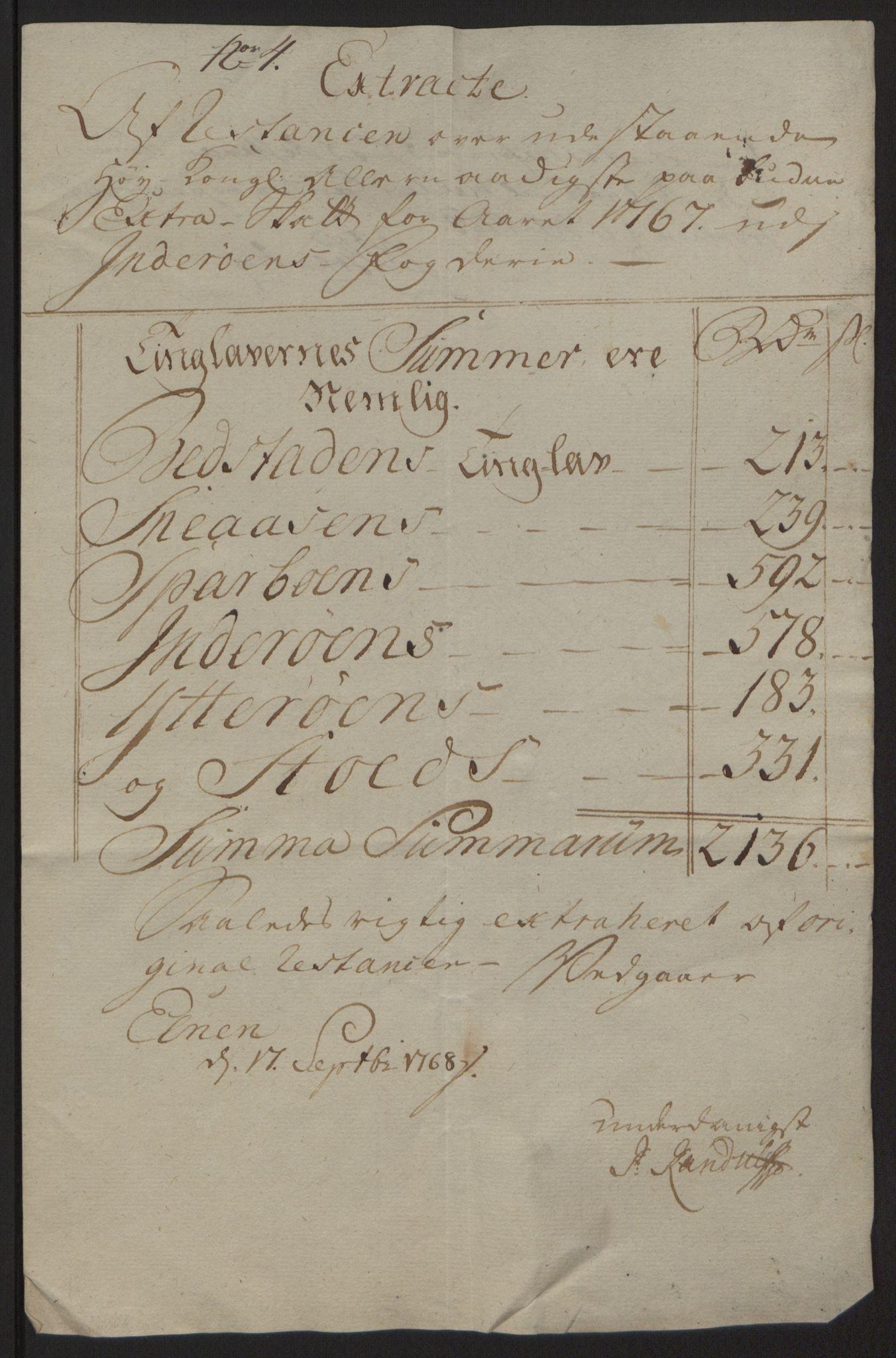 RA, Rentekammeret inntil 1814, Reviderte regnskaper, Fogderegnskap, R63/L4420: Ekstraskatten Inderøy, 1762-1772, s. 233