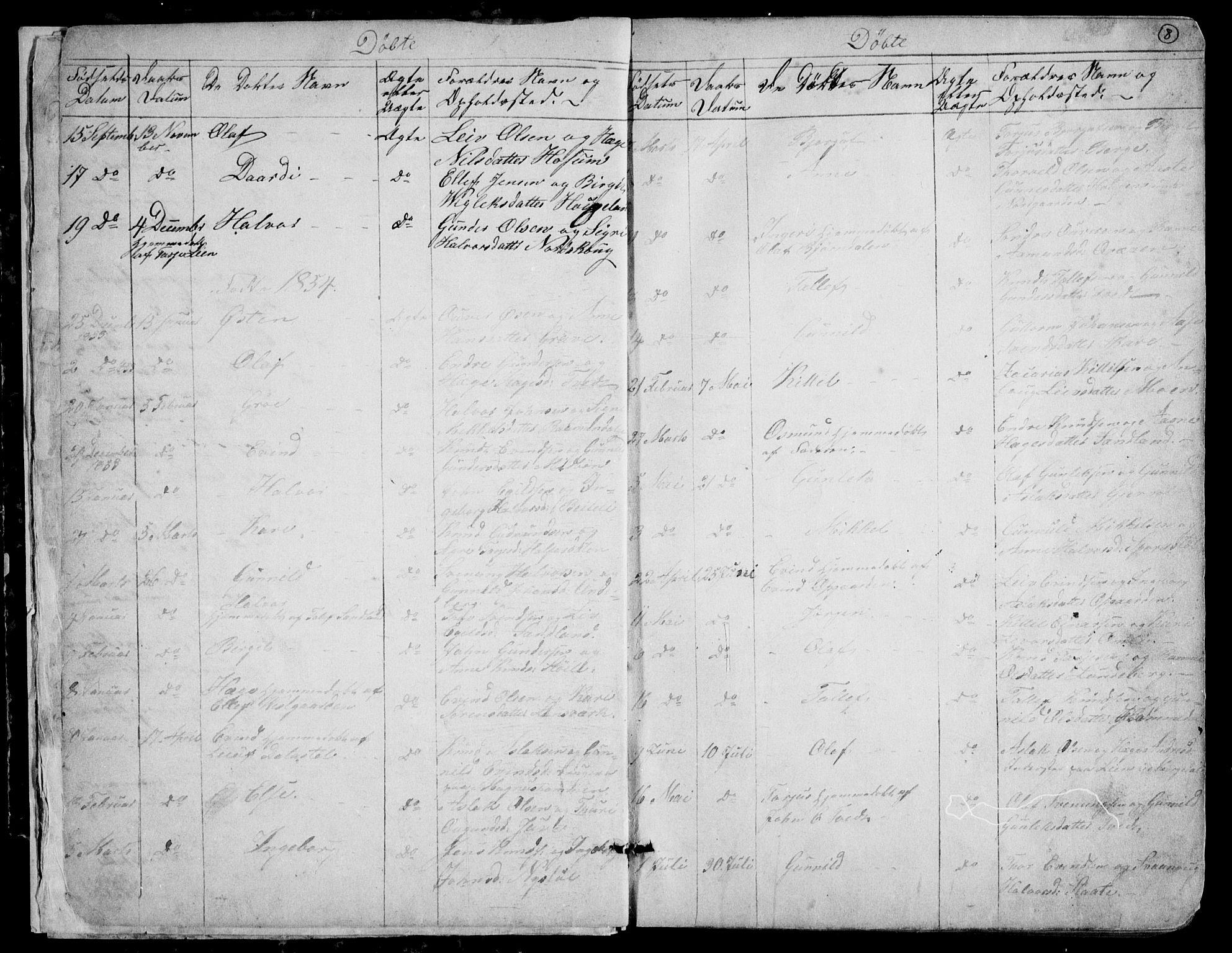 SAKO, Kviteseid kirkebøker, G/Gb/L0002: Klokkerbok nr. II 2, 1850-1892, s. 8