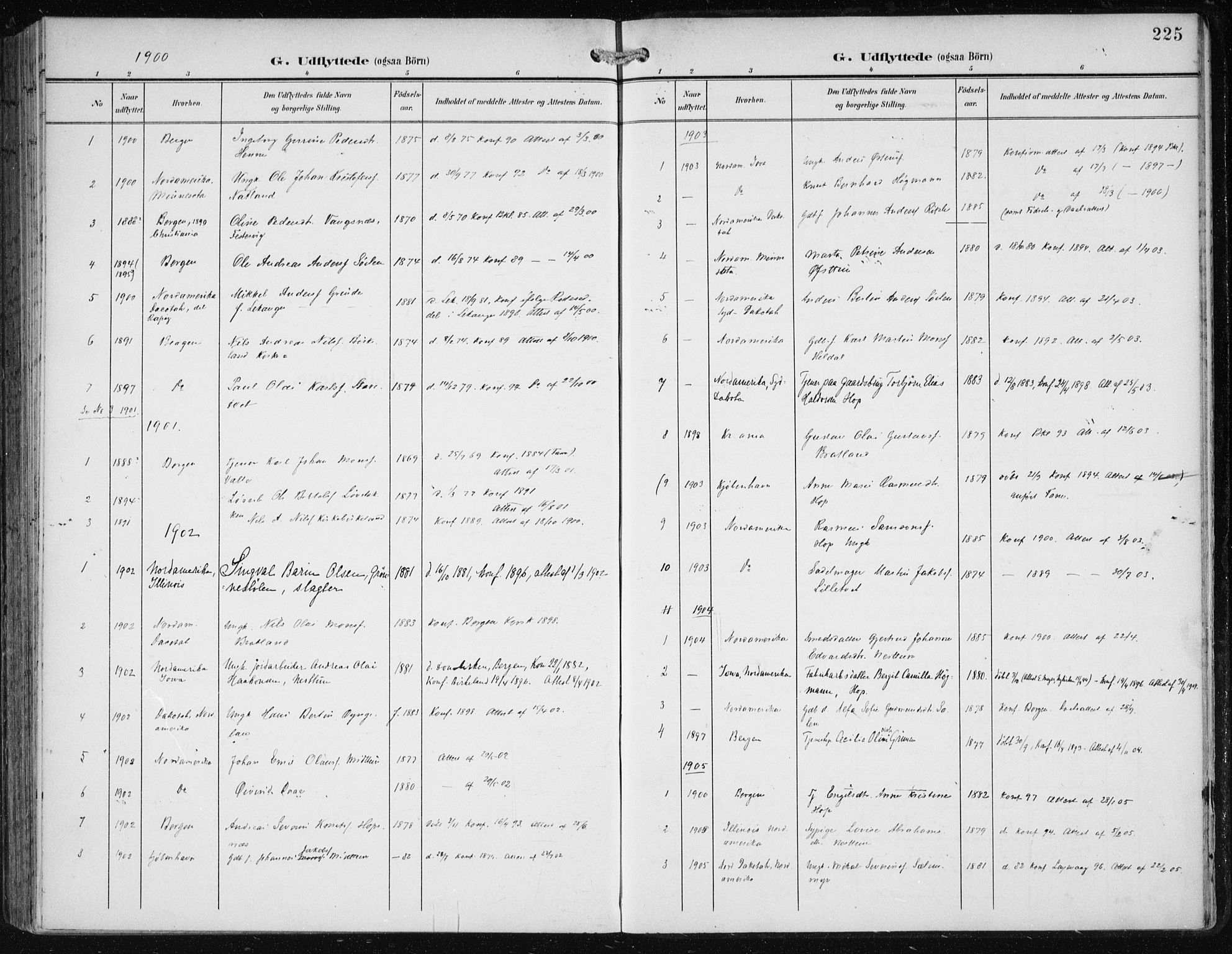 SAB, Fana Sokneprestembete, H/Haa/Haai/L0003: Ministerialbok nr. I 3, 1900-1912, s. 225