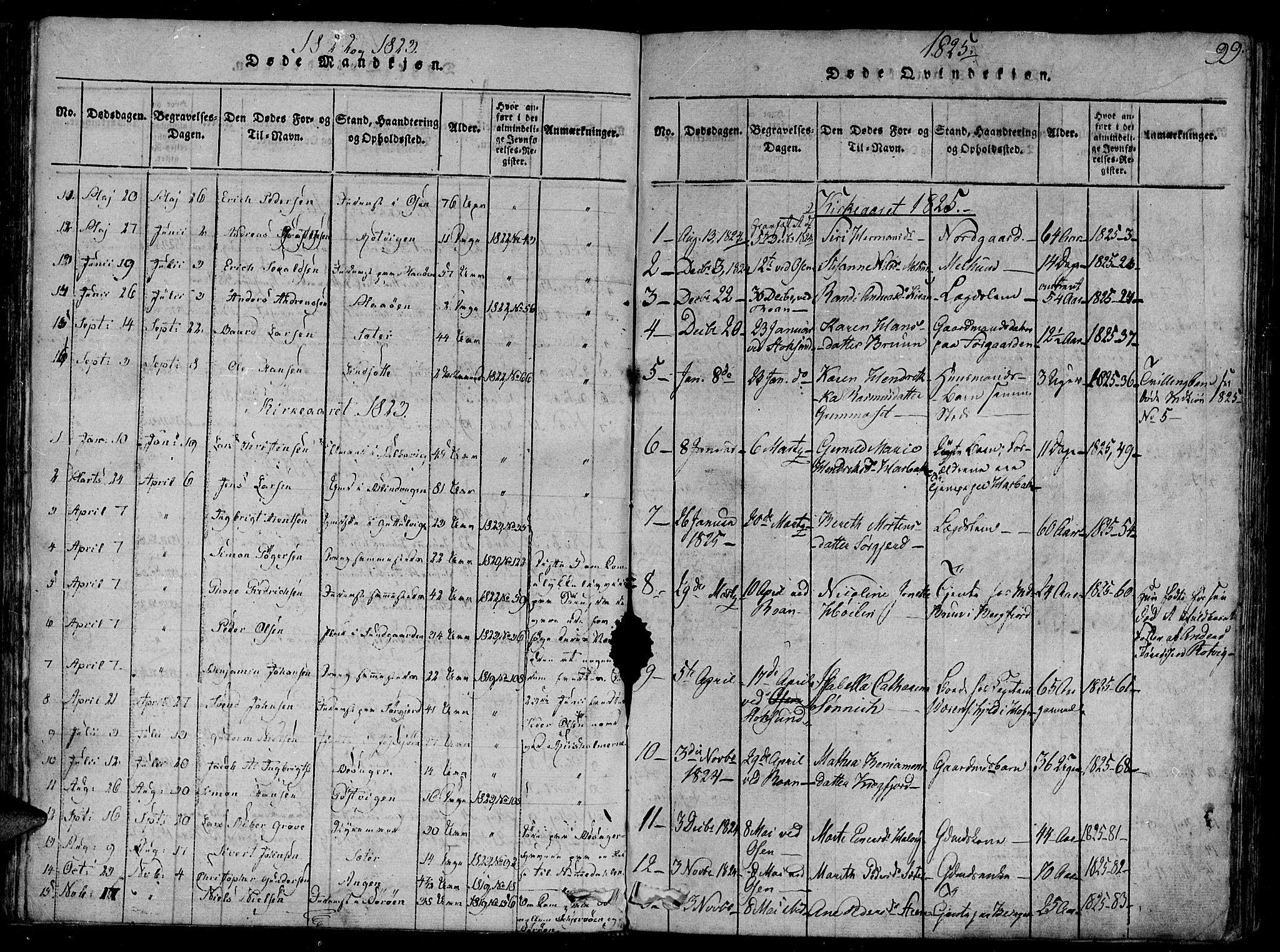 SAT, Ministerialprotokoller, klokkerbøker og fødselsregistre - Sør-Trøndelag, 657/L0702: Ministerialbok nr. 657A03, 1818-1831, s. 99