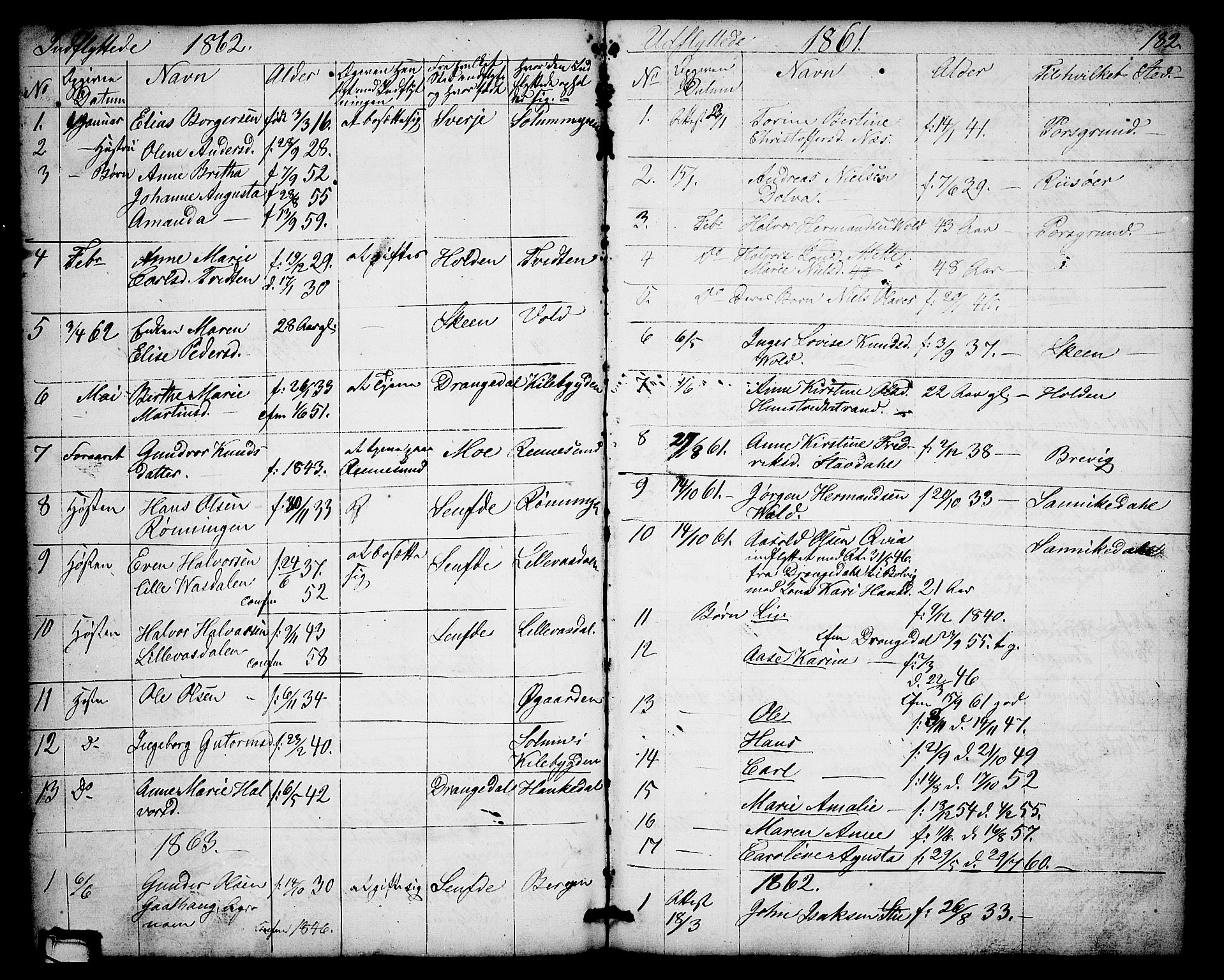 SAKO, Solum kirkebøker, G/Gb/L0002: Klokkerbok nr. II 2, 1859-1879, s. 182