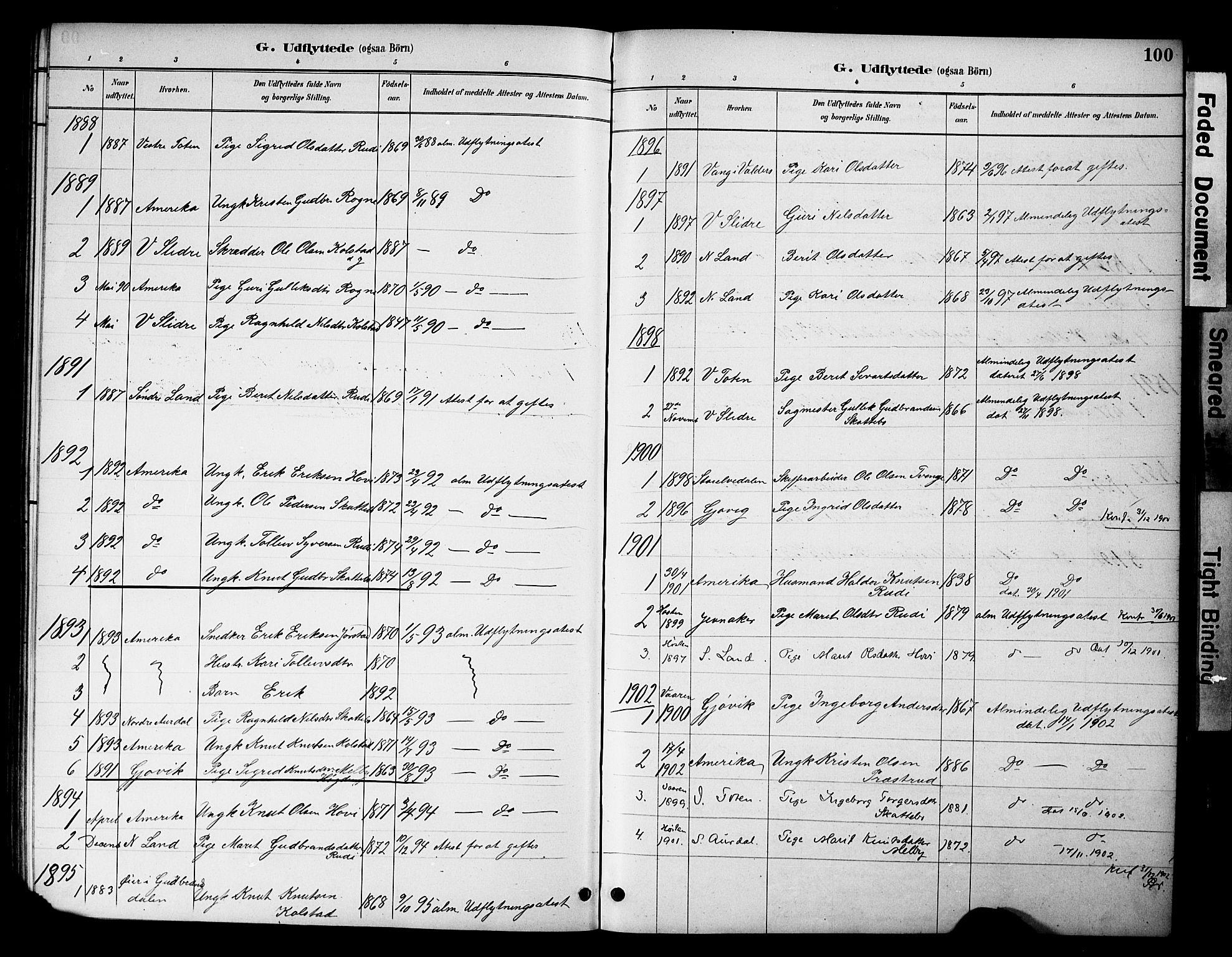 SAH, Øystre Slidre prestekontor, Klokkerbok nr. 5, 1887-1910, s. 100