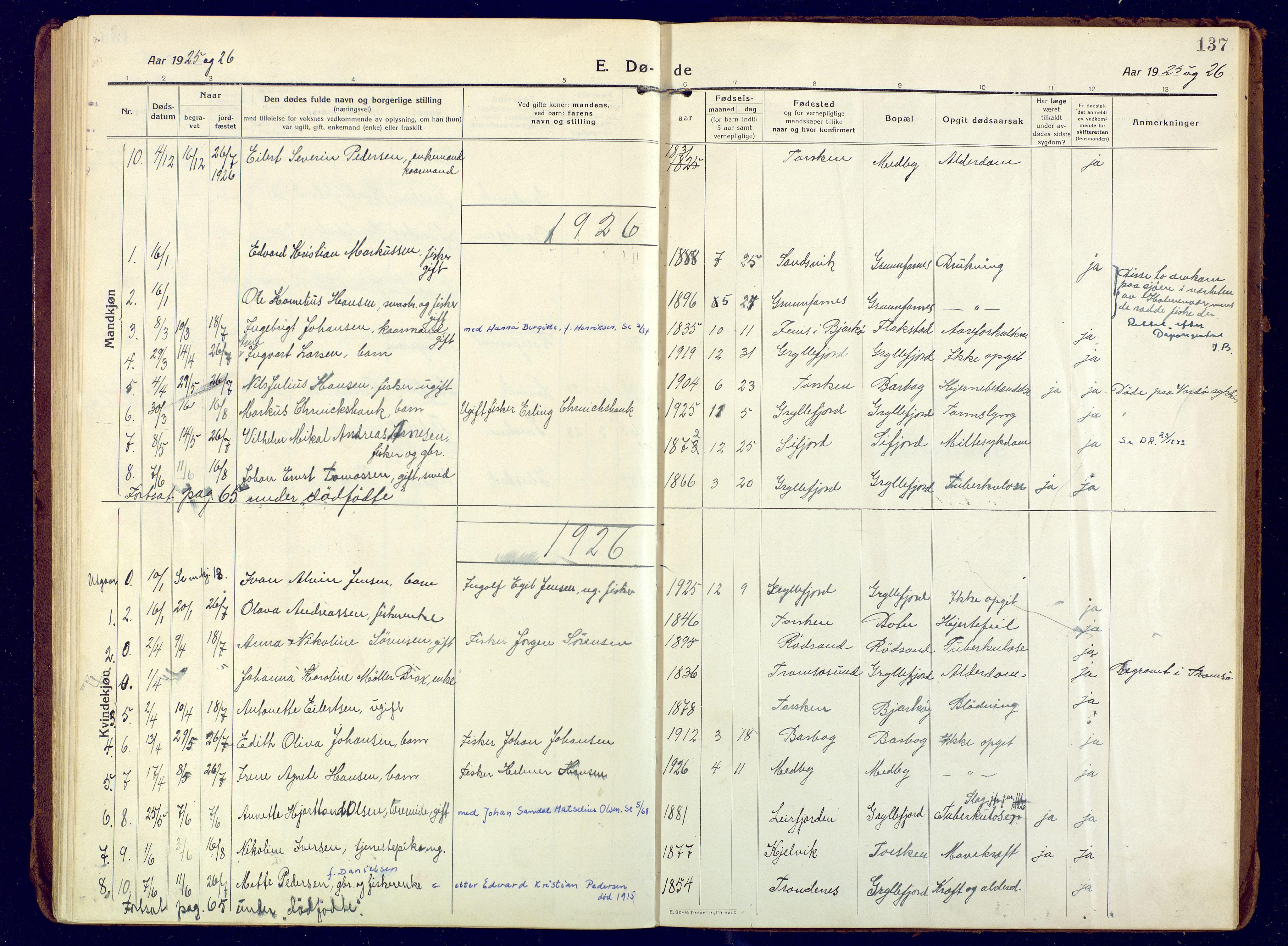 SATØ, Mefjord/Berg sokneprestkontor, G/Ga/Gaa: Ministerialbok nr. 10, 1916-1928, s. 137
