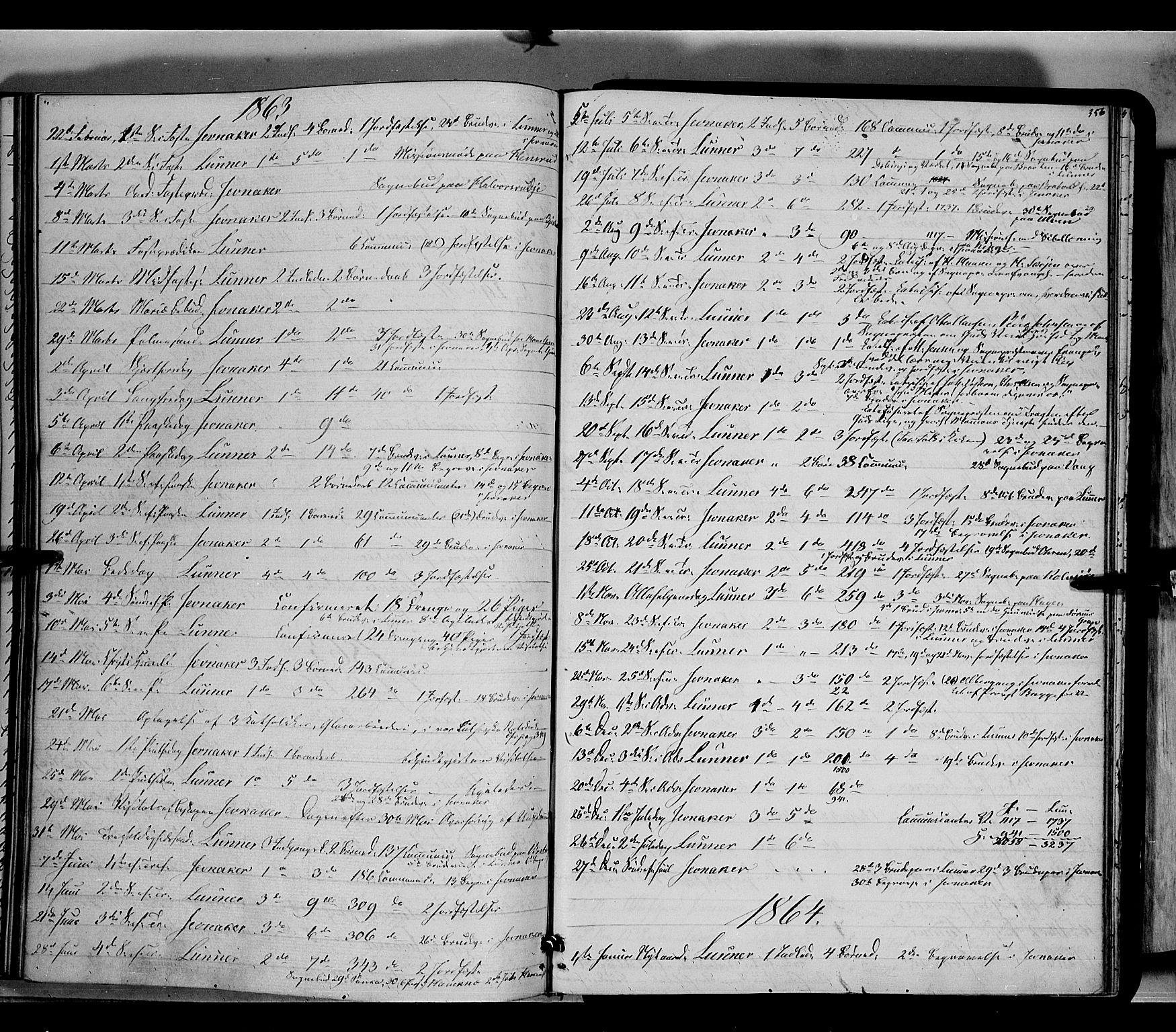 SAH, Jevnaker prestekontor, Ministerialbok nr. 7, 1858-1876, s. 356