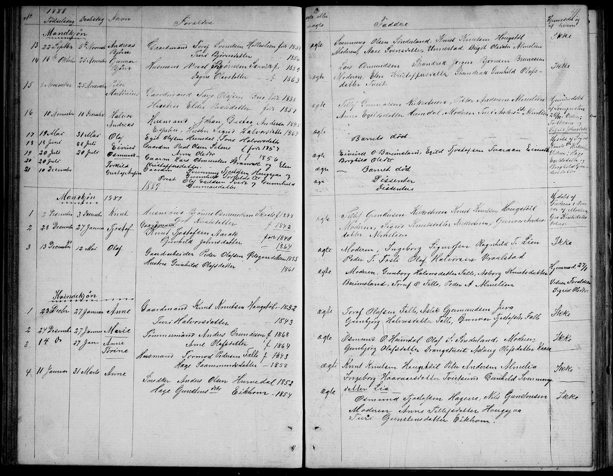 SAKO, Nissedal kirkebøker, G/Gb/L0002: Klokkerbok nr. II 2, 1863-1892, s. 41