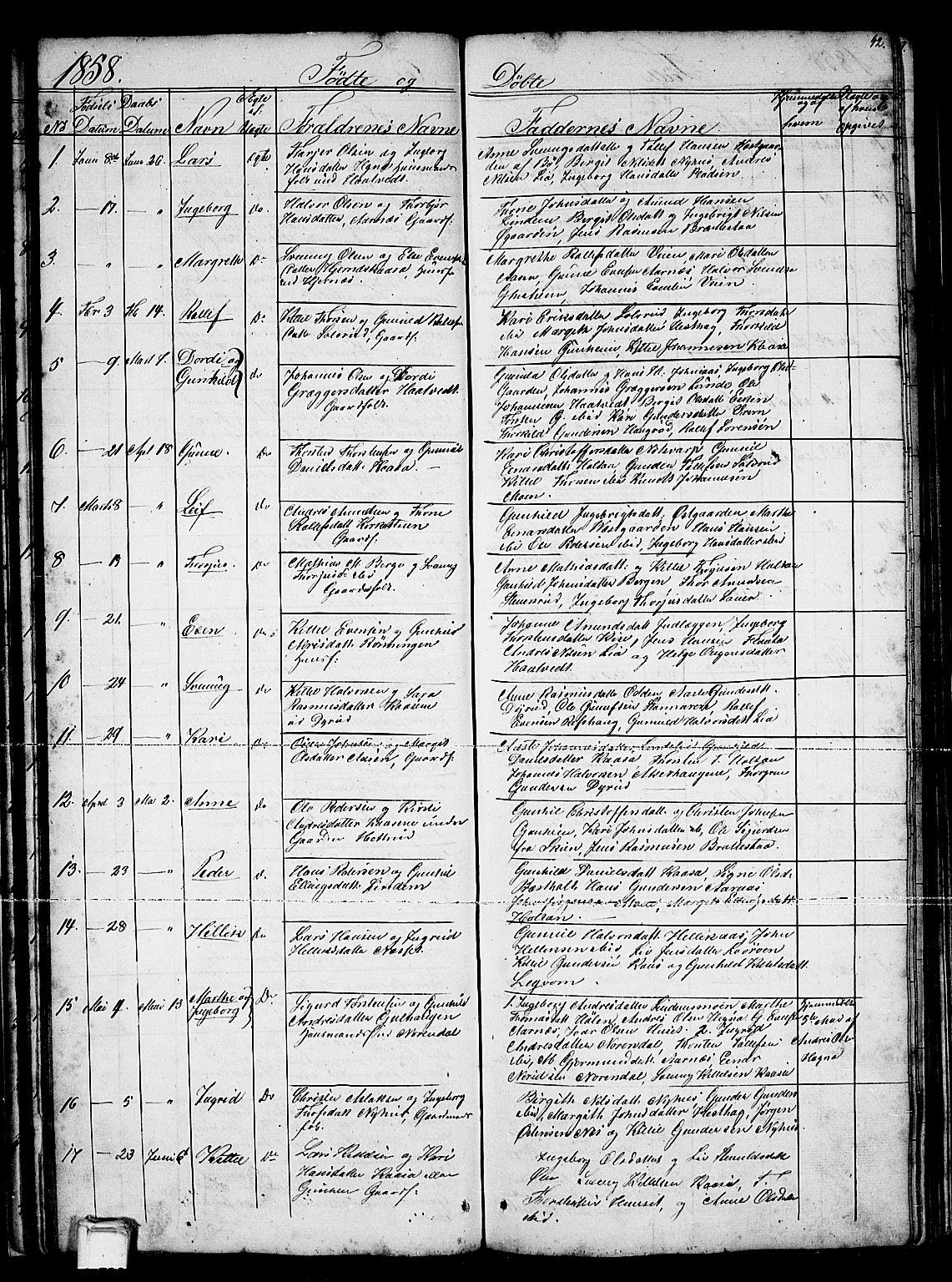 SAKO, Sauherad kirkebøker, G/Gb/L0001: Klokkerbok nr. II 1, 1845-1865, s. 42