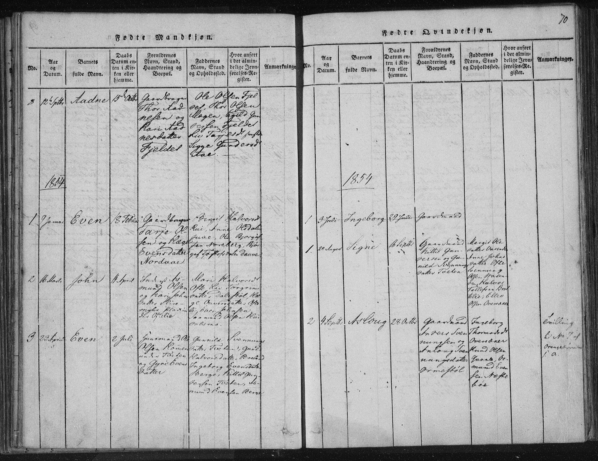 SAKO, Lårdal kirkebøker, F/Fc/L0001: Ministerialbok nr. III 1, 1815-1860, s. 70
