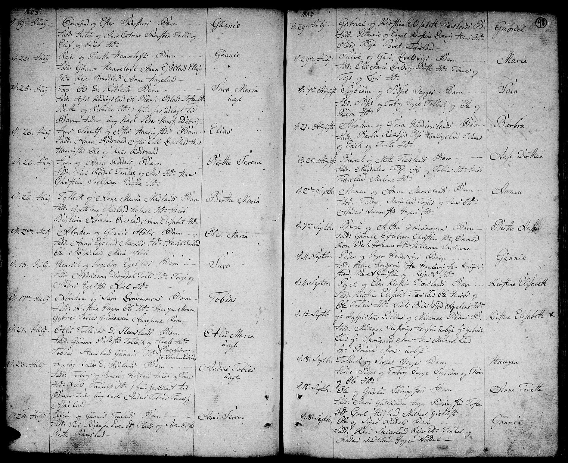 SAK, Lyngdal sokneprestkontor, F/Fa/Fac/L0004: Ministerialbok nr. A 4, 1780-1815, s. 98