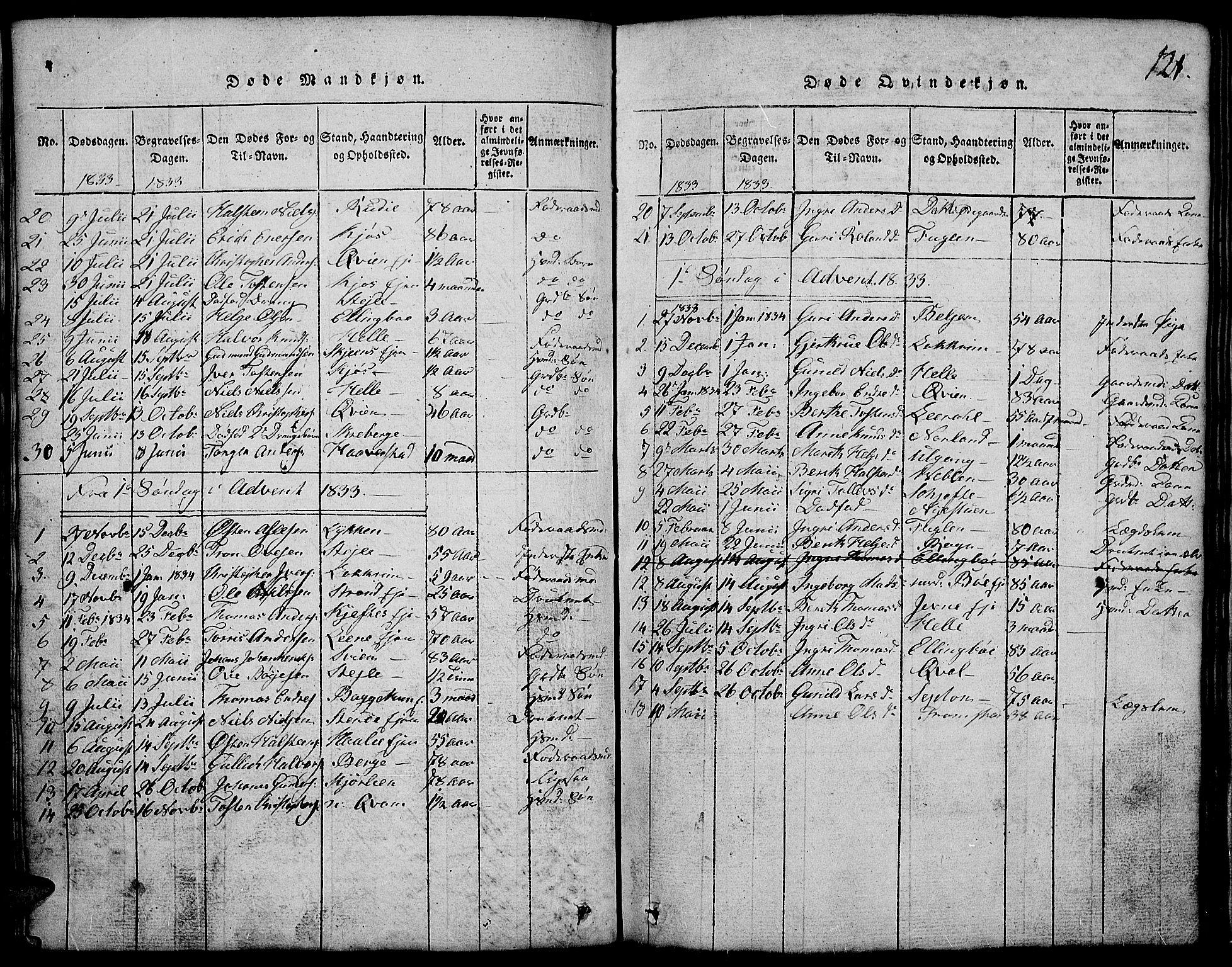 SAH, Vang prestekontor, Valdres, Klokkerbok nr. 2, 1814-1889, s. 121