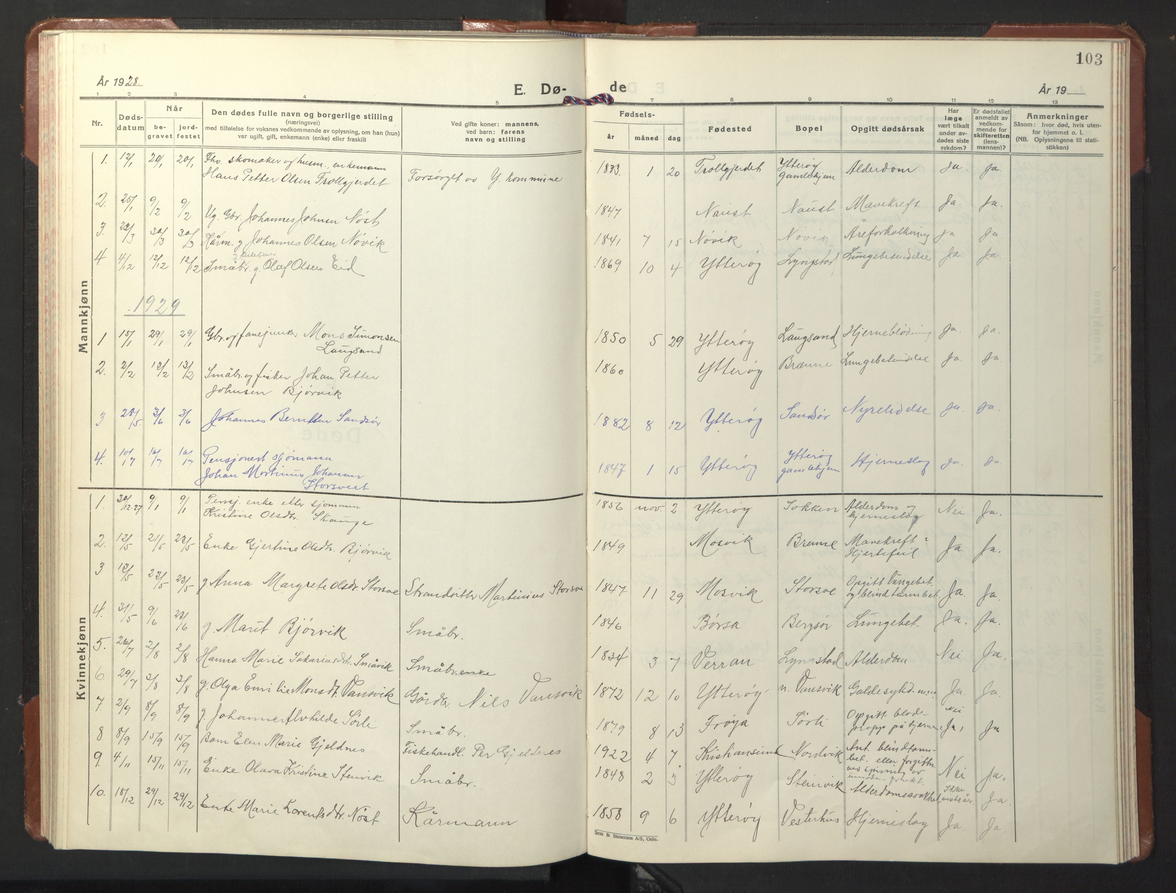 SAT, Ministerialprotokoller, klokkerbøker og fødselsregistre - Nord-Trøndelag, 722/L0227: Klokkerbok nr. 722C03, 1928-1958, s. 103