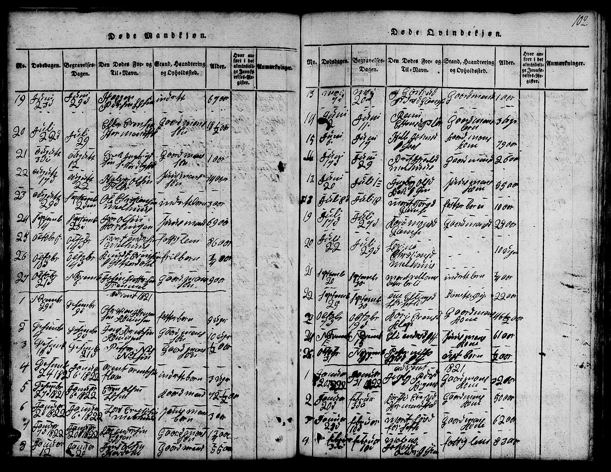 SAT, Ministerialprotokoller, klokkerbøker og fødselsregistre - Sør-Trøndelag, 691/L1092: Klokkerbok nr. 691C03, 1816-1852, s. 102