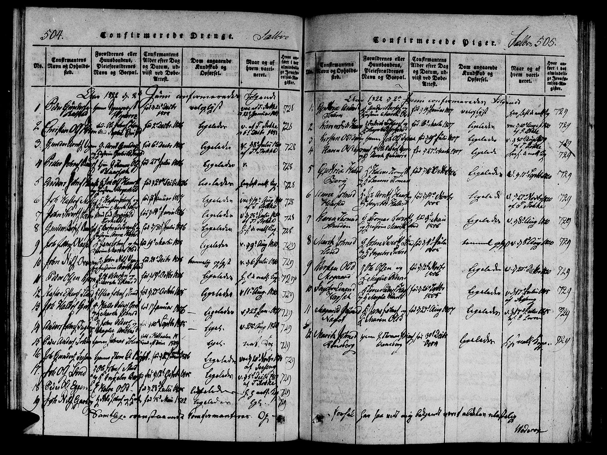 SAT, Ministerialprotokoller, klokkerbøker og fødselsregistre - Sør-Trøndelag, 695/L1141: Ministerialbok nr. 695A04 /1, 1816-1824, s. 504-505