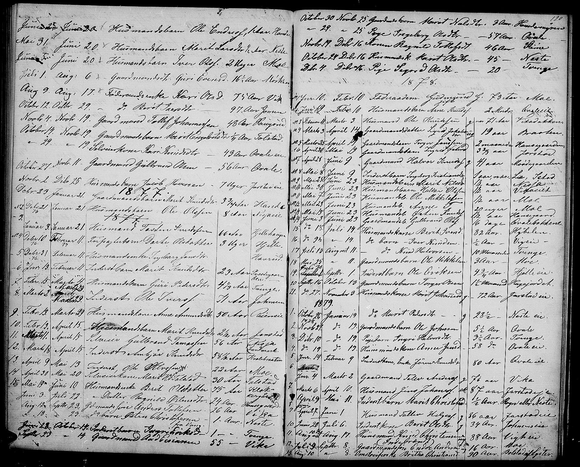 SAH, Vestre Slidre prestekontor, Klokkerbok nr. 1, 1869-1882, s. 120