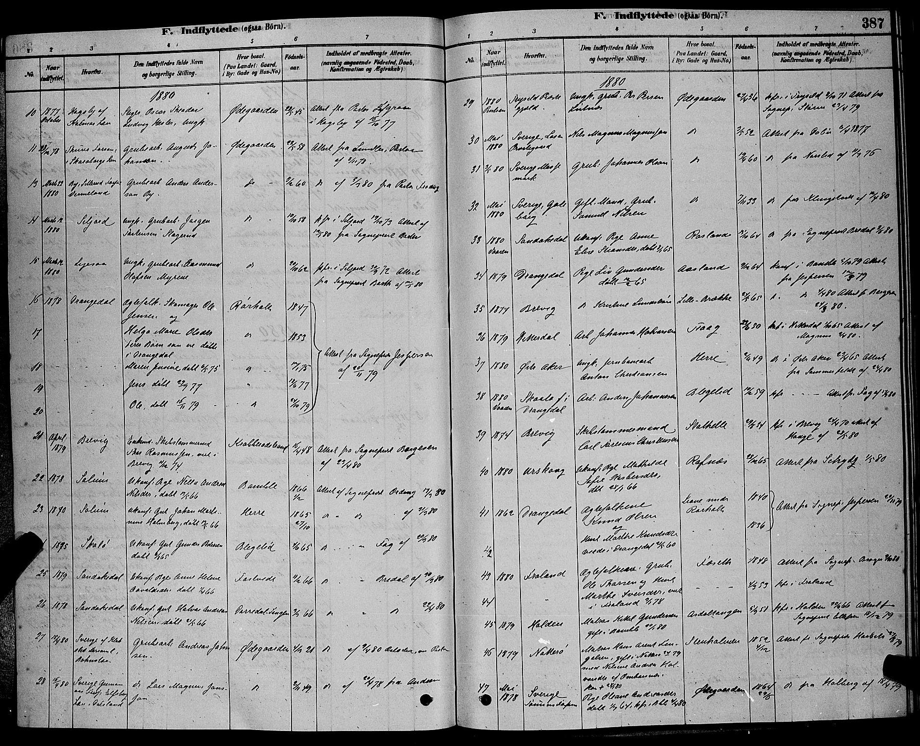 SAKO, Bamble kirkebøker, G/Ga/L0008: Klokkerbok nr. I 8, 1878-1888, s. 387