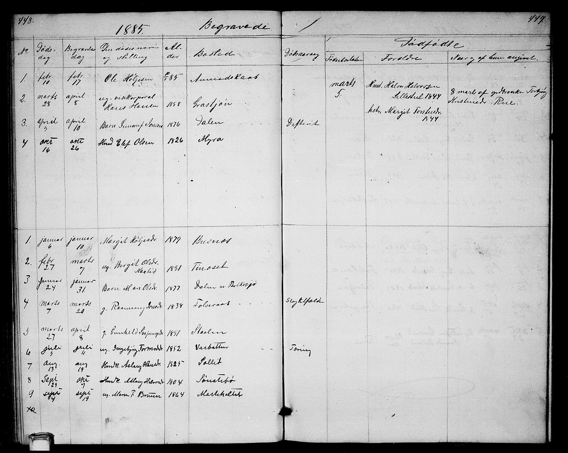 SAKO, Gransherad kirkebøker, G/Ga/L0002: Klokkerbok nr. I 2, 1854-1886, s. 448-449