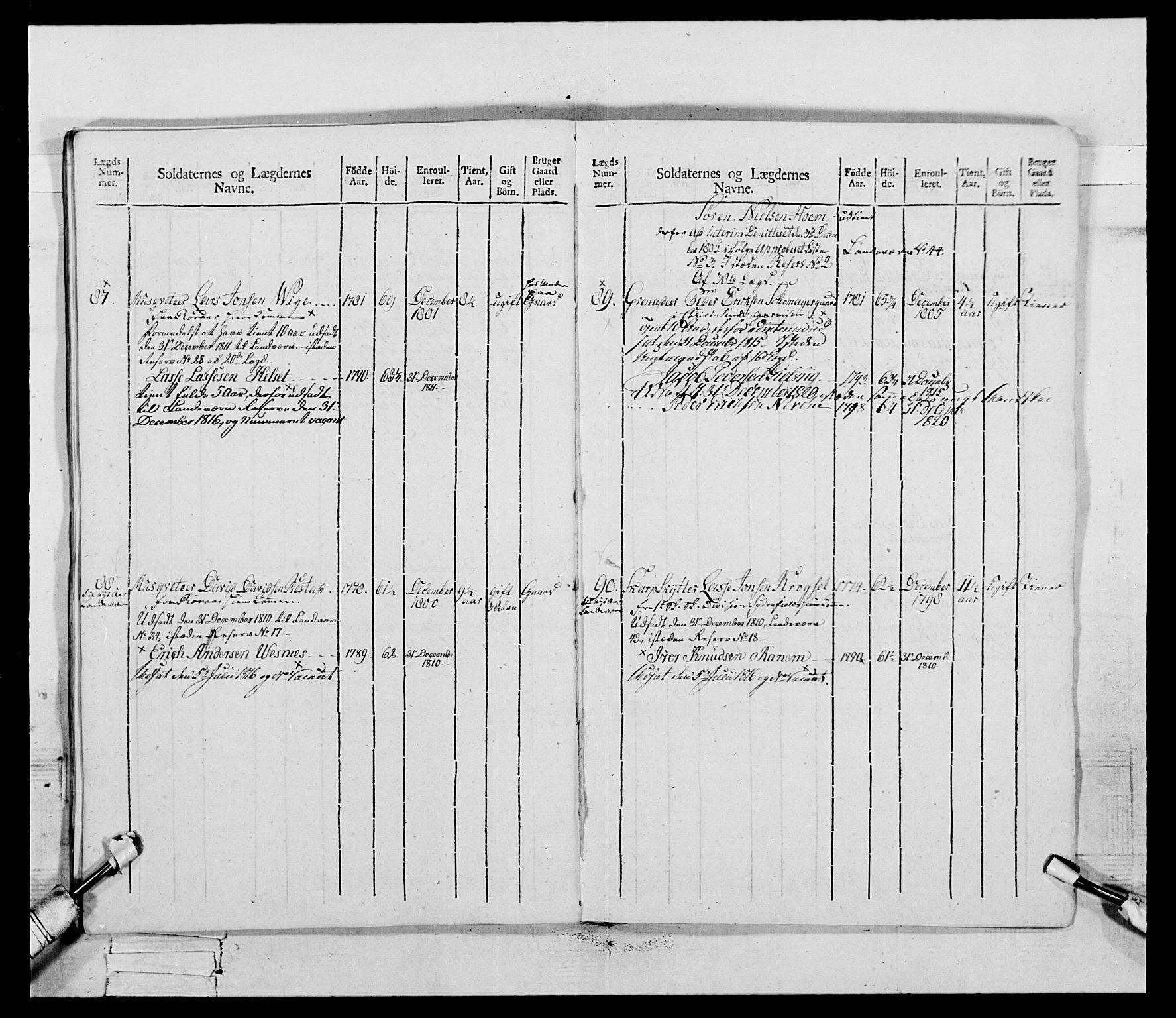 RA, Generalitets- og kommissariatskollegiet, Det kongelige norske kommissariatskollegium, E/Eh/L0083b: 2. Trondheimske nasjonale infanteriregiment, 1810, s. 126