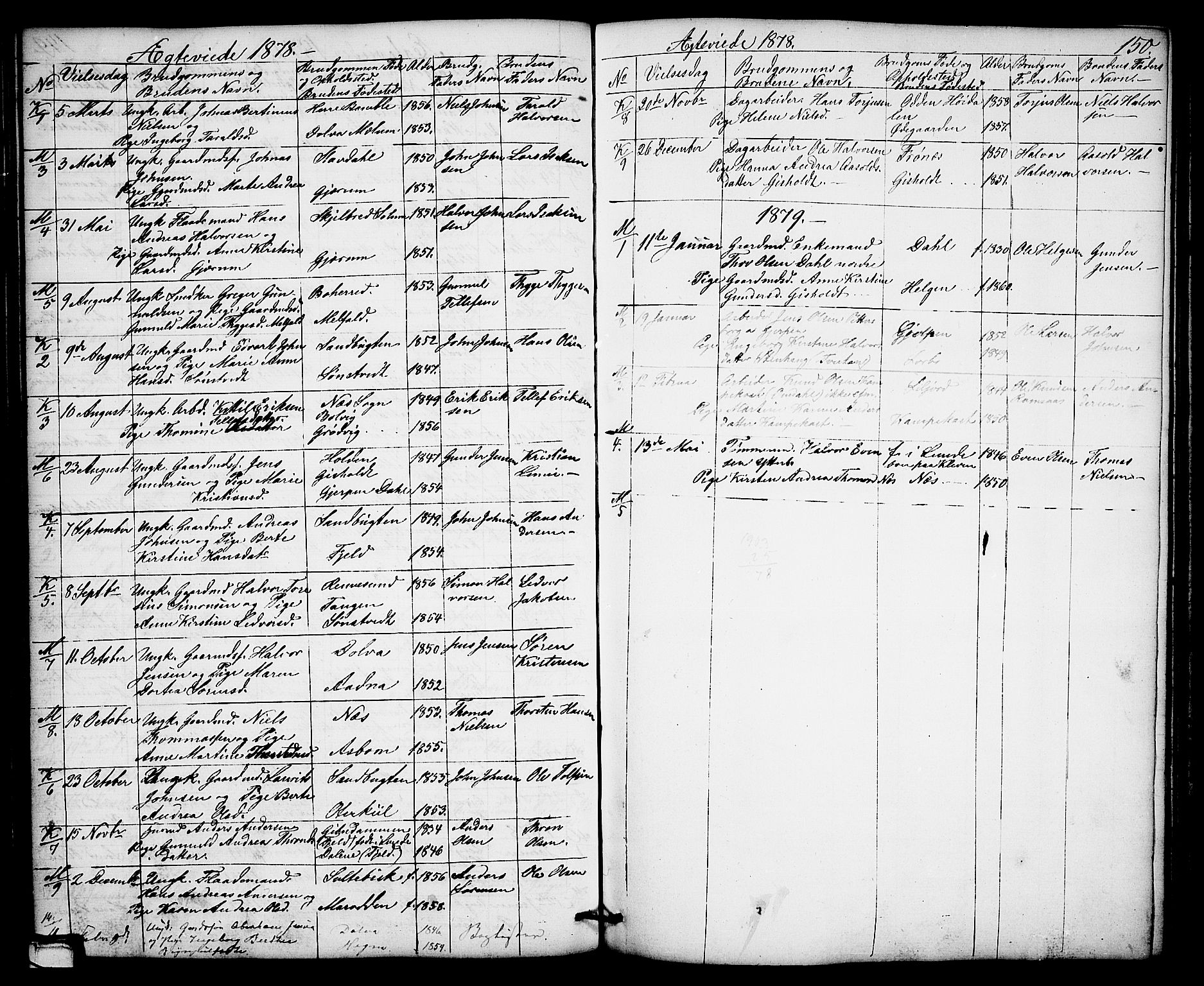 SAKO, Solum kirkebøker, G/Gb/L0002: Klokkerbok nr. II 2, 1859-1879, s. 150