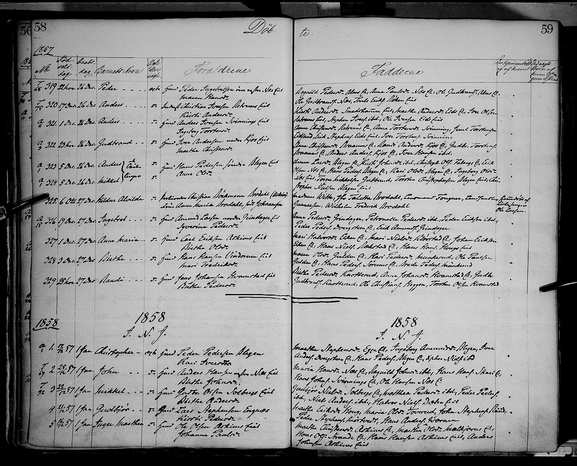 SAH, Gran prestekontor, Ministerialbok nr. 12, 1856-1874, s. 58-59