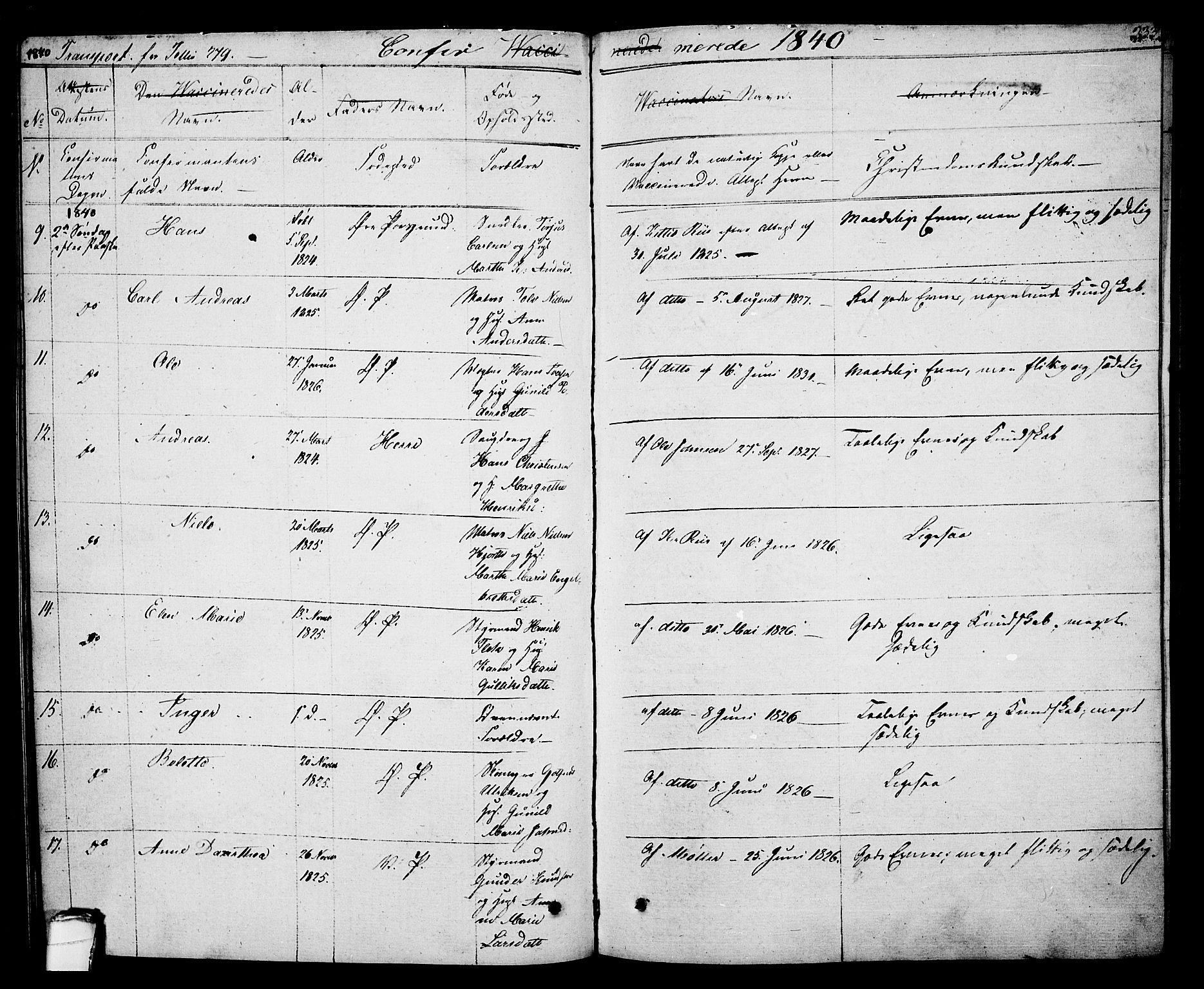 SAKO, Porsgrunn kirkebøker , F/Fa/L0005: Ministerialbok nr. 5, 1828-1840, s. 233