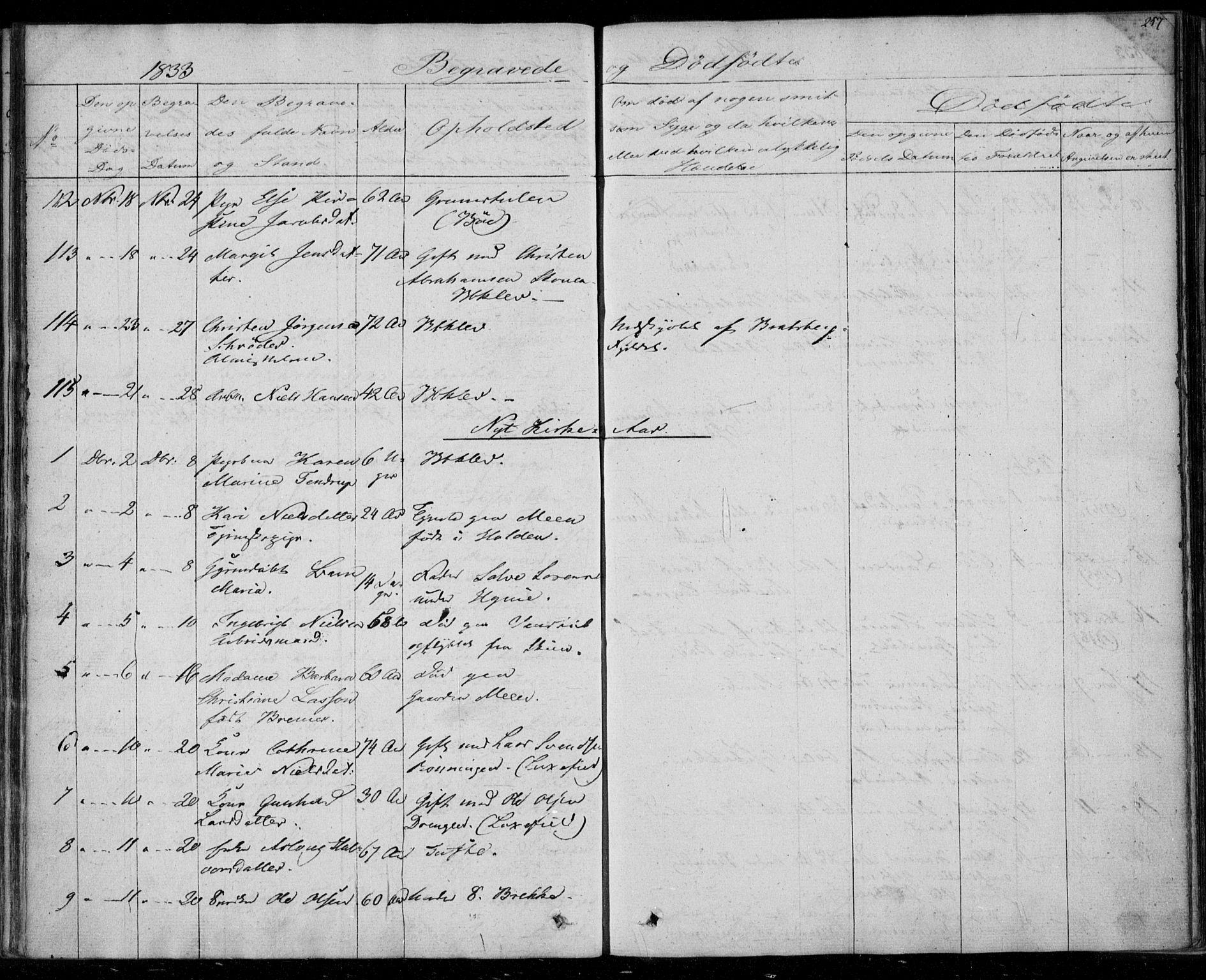 SAKO, Gjerpen kirkebøker, F/Fa/L0006: Ministerialbok nr. 6, 1829-1834, s. 257