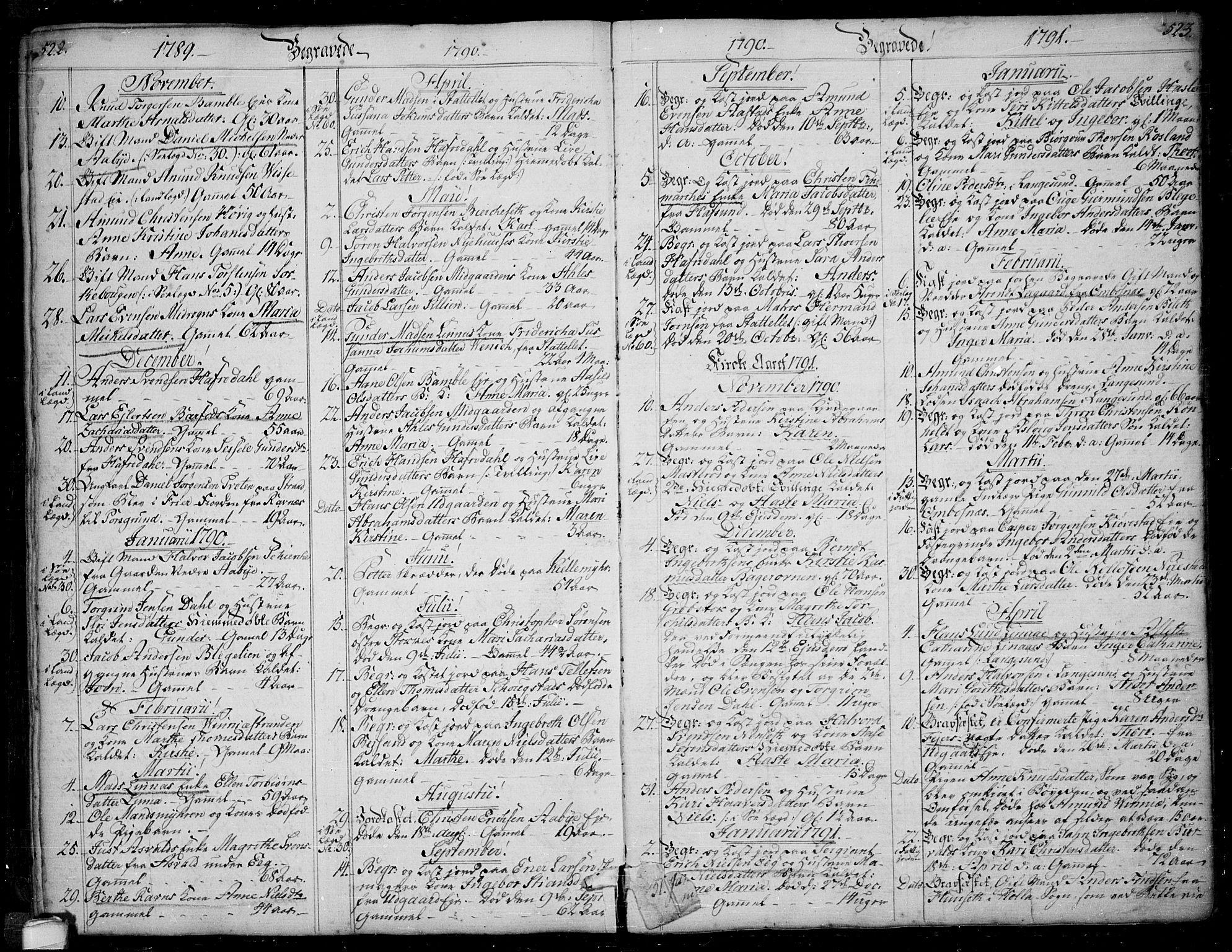 SAKO, Bamble kirkebøker, F/Fa/L0002: Ministerialbok nr. I 2, 1775-1814, s. 522-523