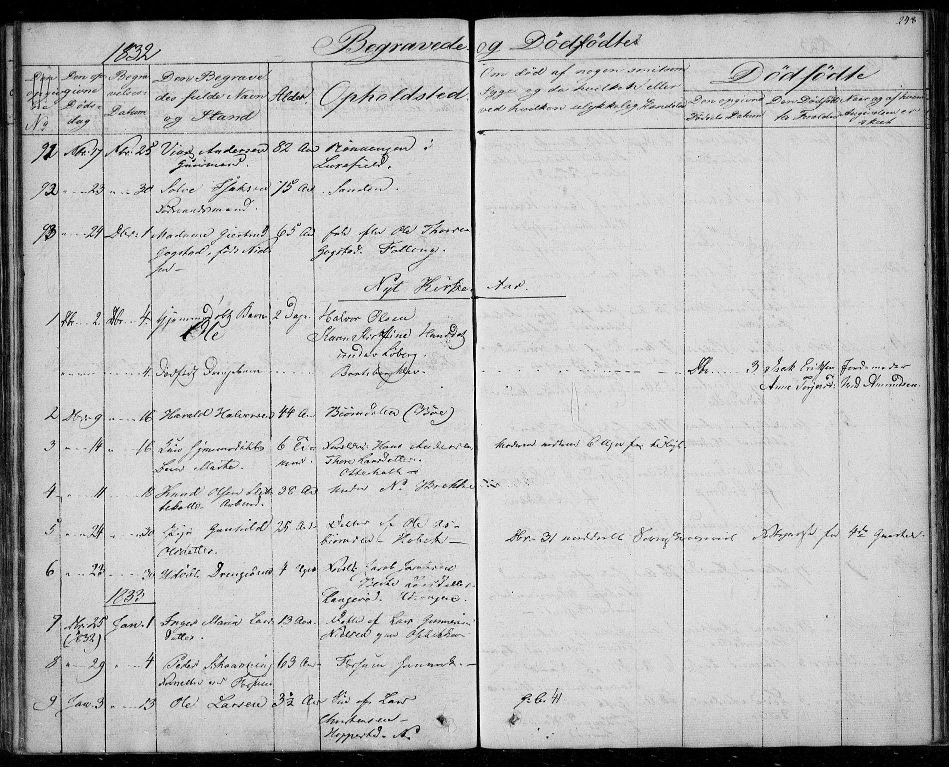 SAKO, Gjerpen kirkebøker, F/Fa/L0006: Ministerialbok nr. 6, 1829-1834, s. 248