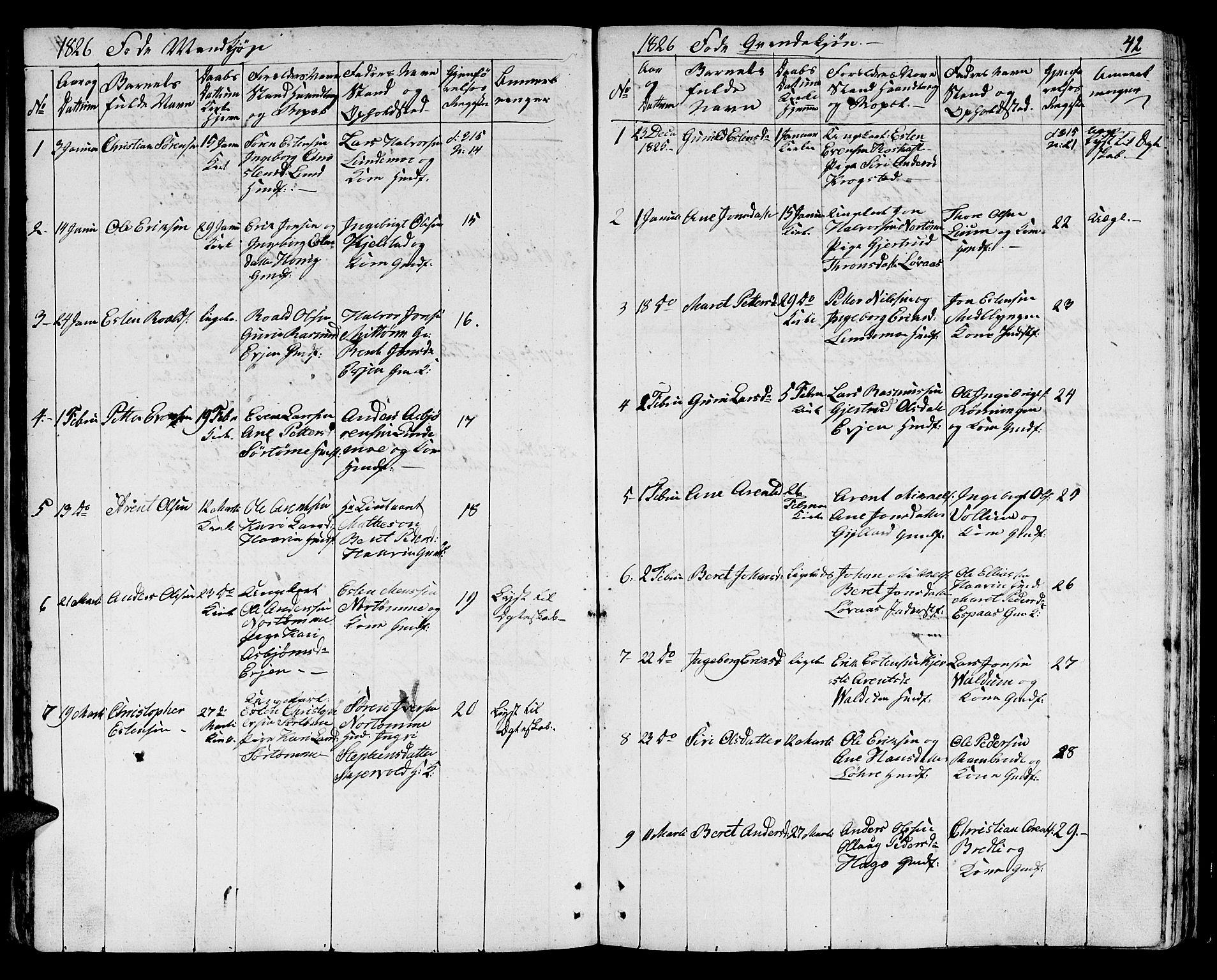 SAT, Ministerialprotokoller, klokkerbøker og fødselsregistre - Sør-Trøndelag, 692/L1108: Klokkerbok nr. 692C03, 1816-1833, s. 42