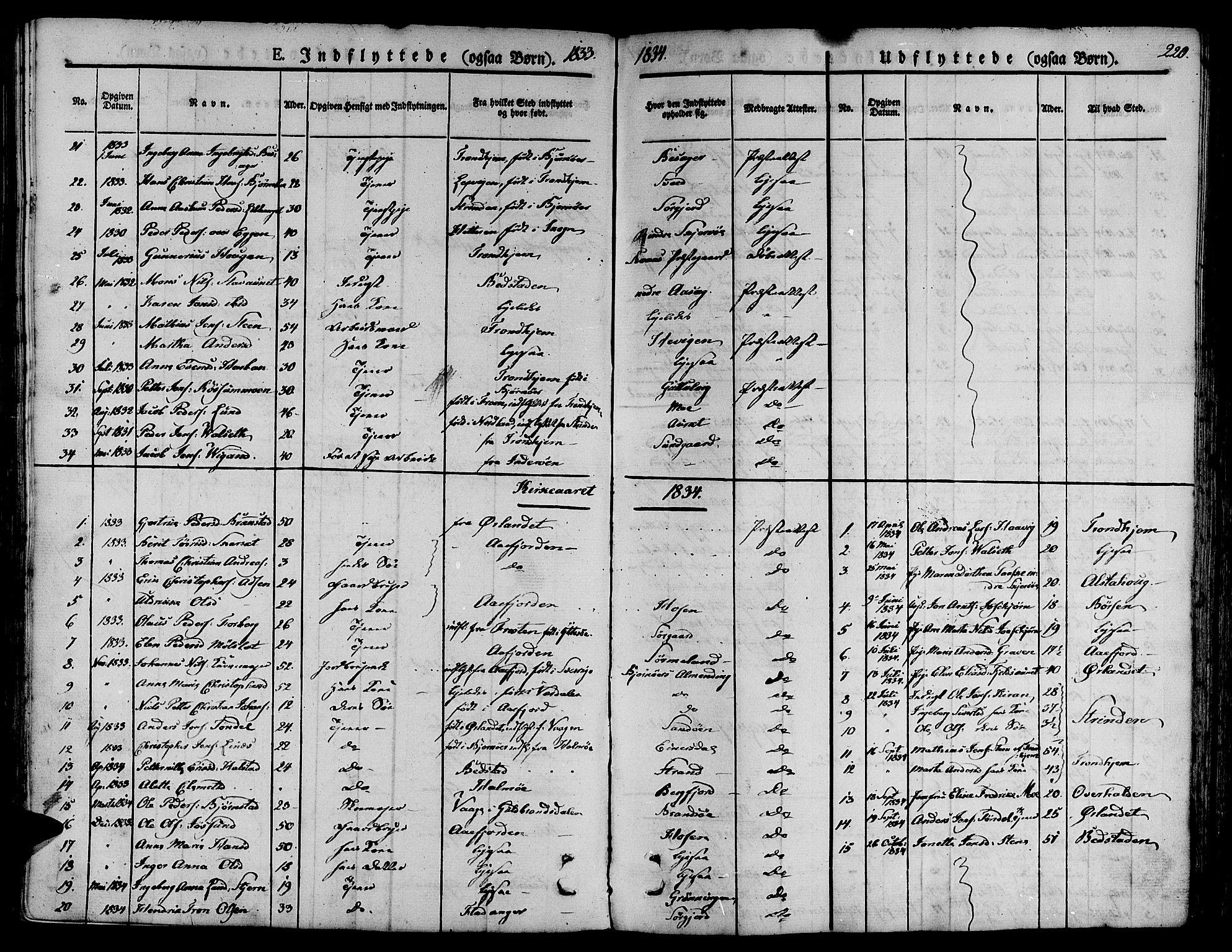 SAT, Ministerialprotokoller, klokkerbøker og fødselsregistre - Sør-Trøndelag, 657/L0703: Ministerialbok nr. 657A04, 1831-1846, s. 220