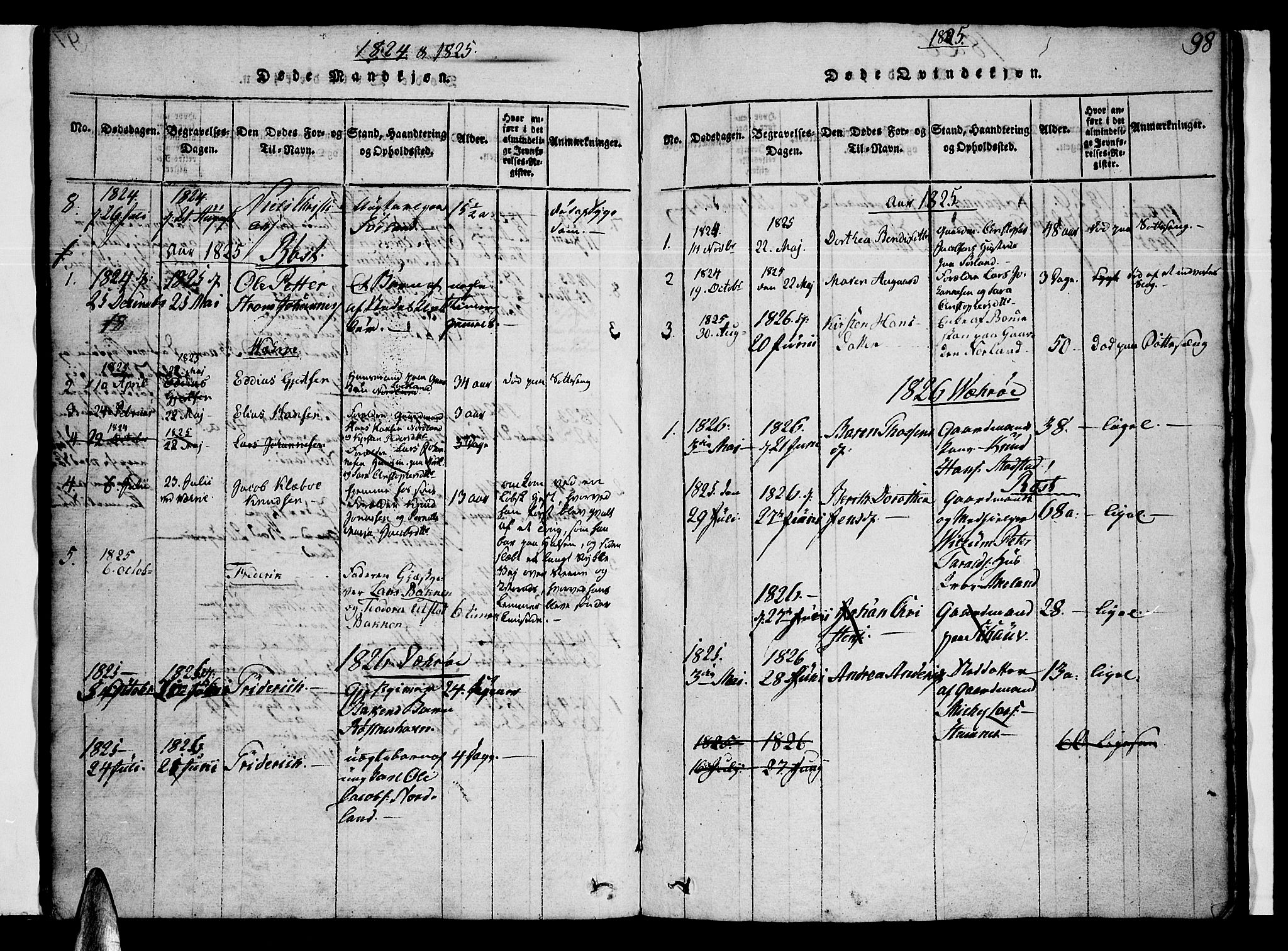 SAT, Ministerialprotokoller, klokkerbøker og fødselsregistre - Nordland, 807/L0120: Ministerialbok nr. 807A03, 1821-1848, s. 98